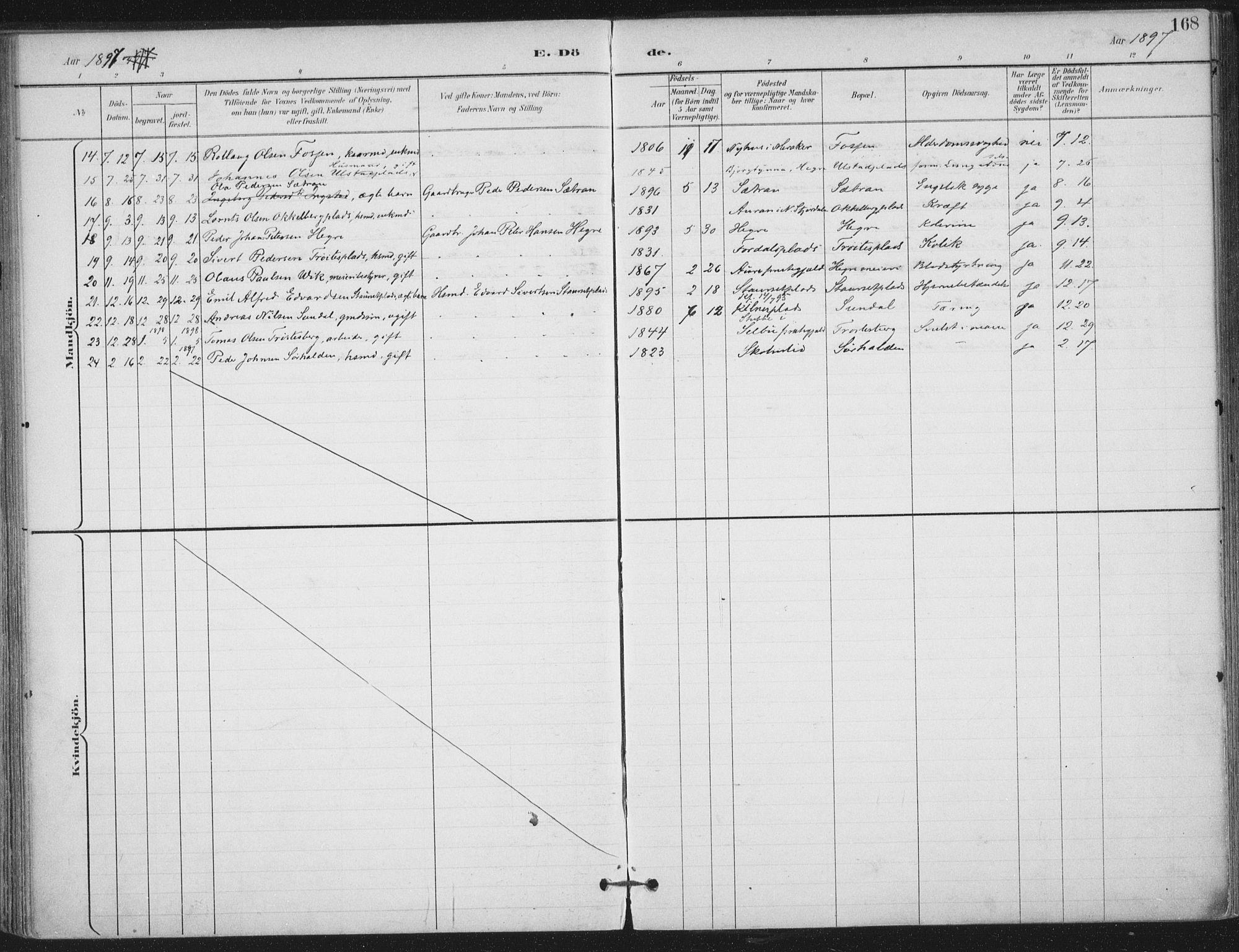 SAT, Ministerialprotokoller, klokkerbøker og fødselsregistre - Nord-Trøndelag, 703/L0031: Ministerialbok nr. 703A04, 1893-1914, s. 168
