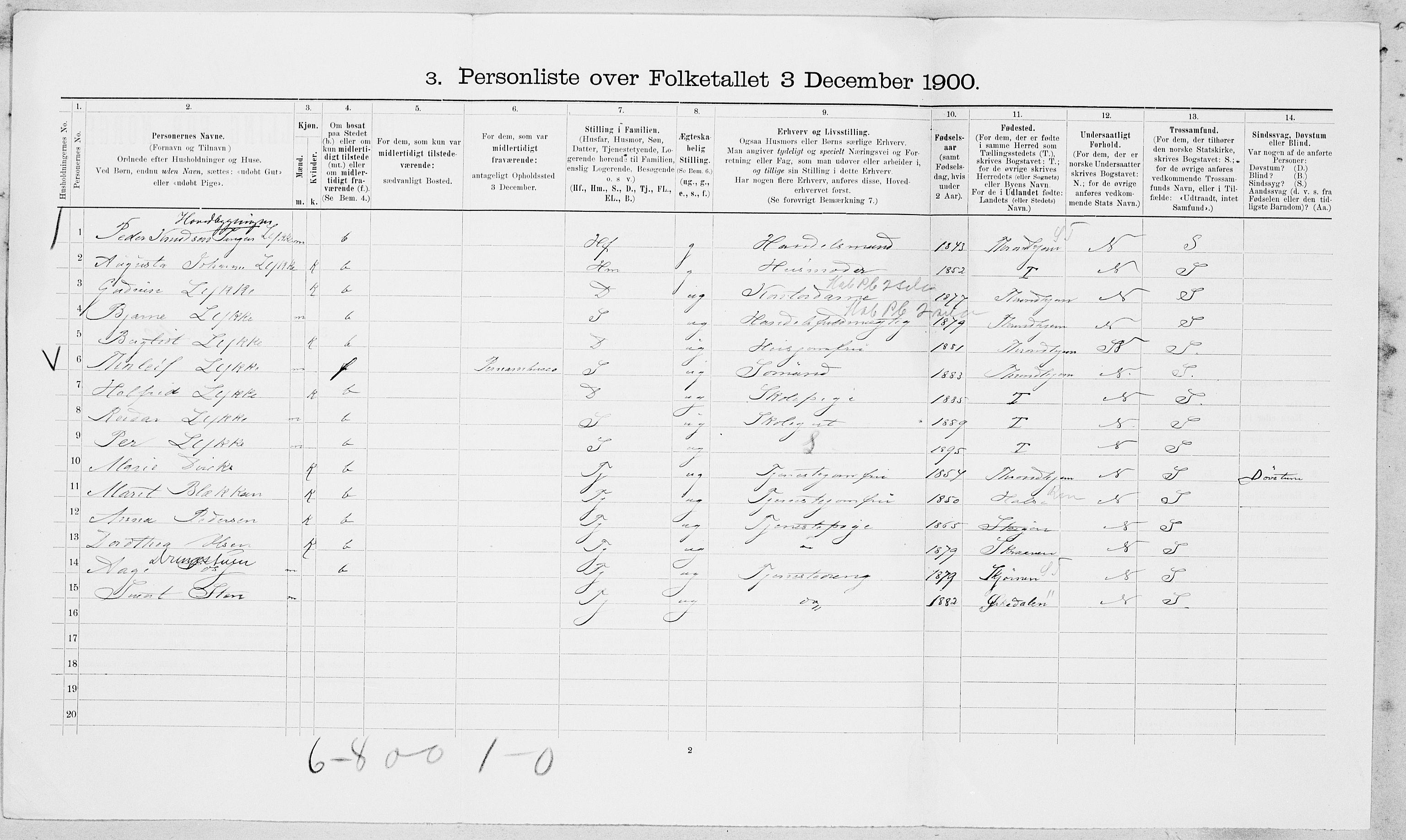 SAT, Folketelling 1900 for 1660 Strinda herred, 1900, s. 1185