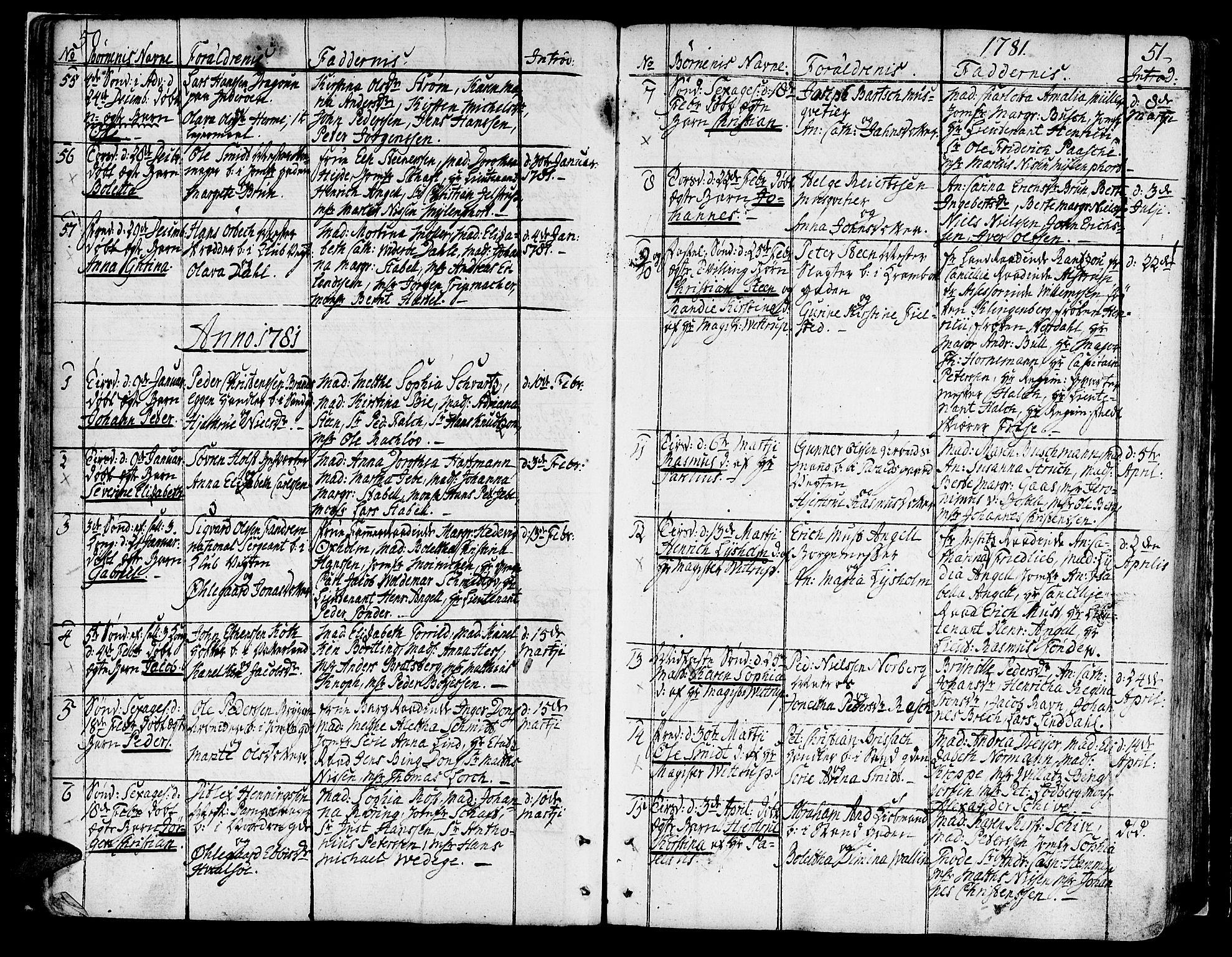 SAT, Ministerialprotokoller, klokkerbøker og fødselsregistre - Sør-Trøndelag, 602/L0104: Ministerialbok nr. 602A02, 1774-1814, s. 50-51