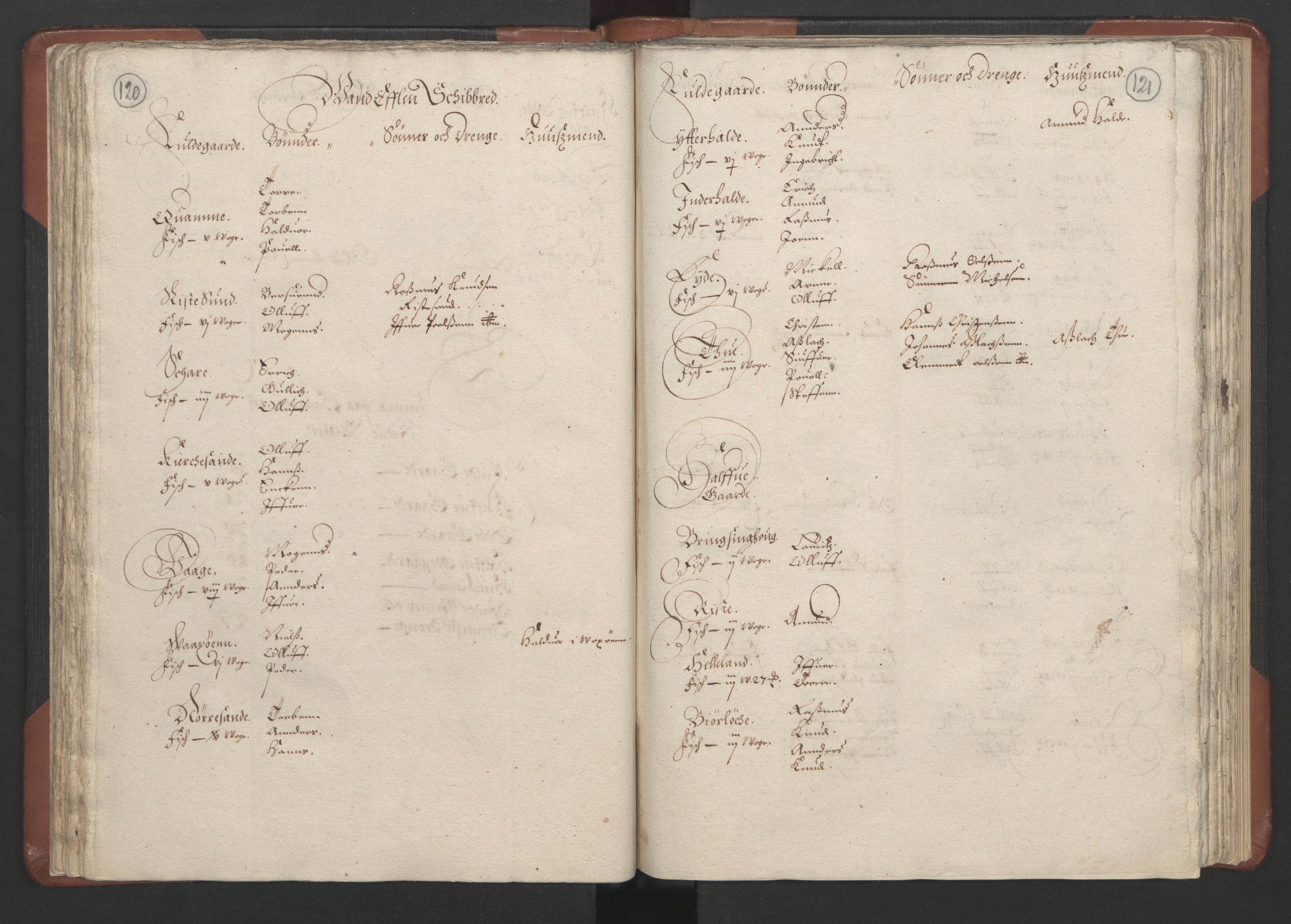 RA, Fogdenes og sorenskrivernes manntall 1664-1666, nr. 16: Romsdal fogderi og Sunnmøre fogderi, 1664-1665, s. 120-121