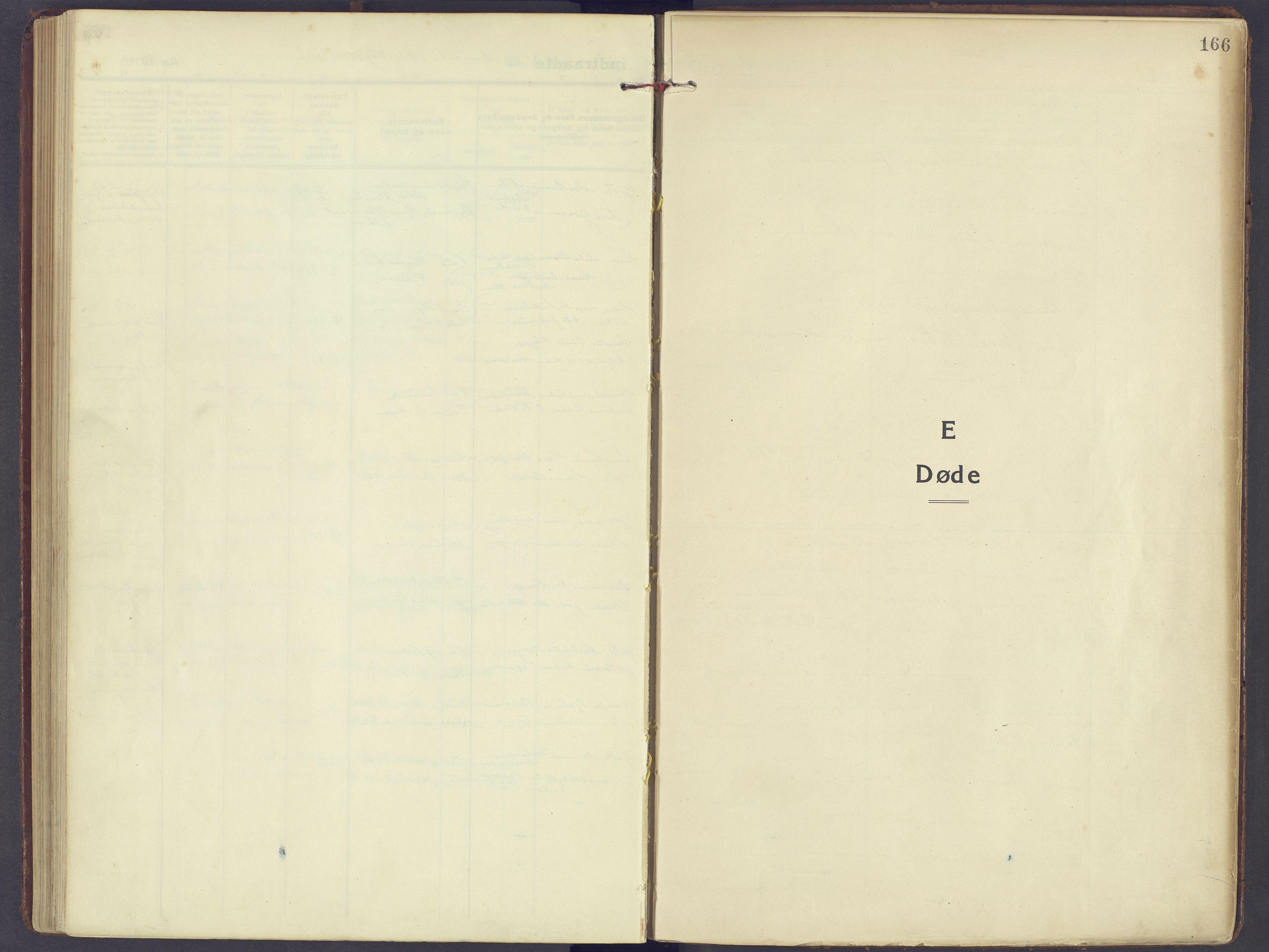 SAH, Sør-Fron prestekontor, H/Ha/Haa/L0005: Ministerialbok nr. 5, 1920-1933, s. 166