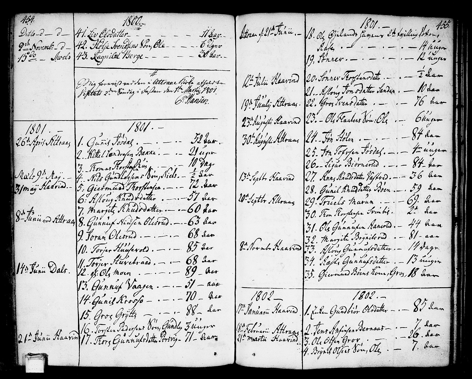 SAKO, Tinn kirkebøker, F/Fa/L0002: Ministerialbok nr. I 2, 1757-1810, s. 454-455