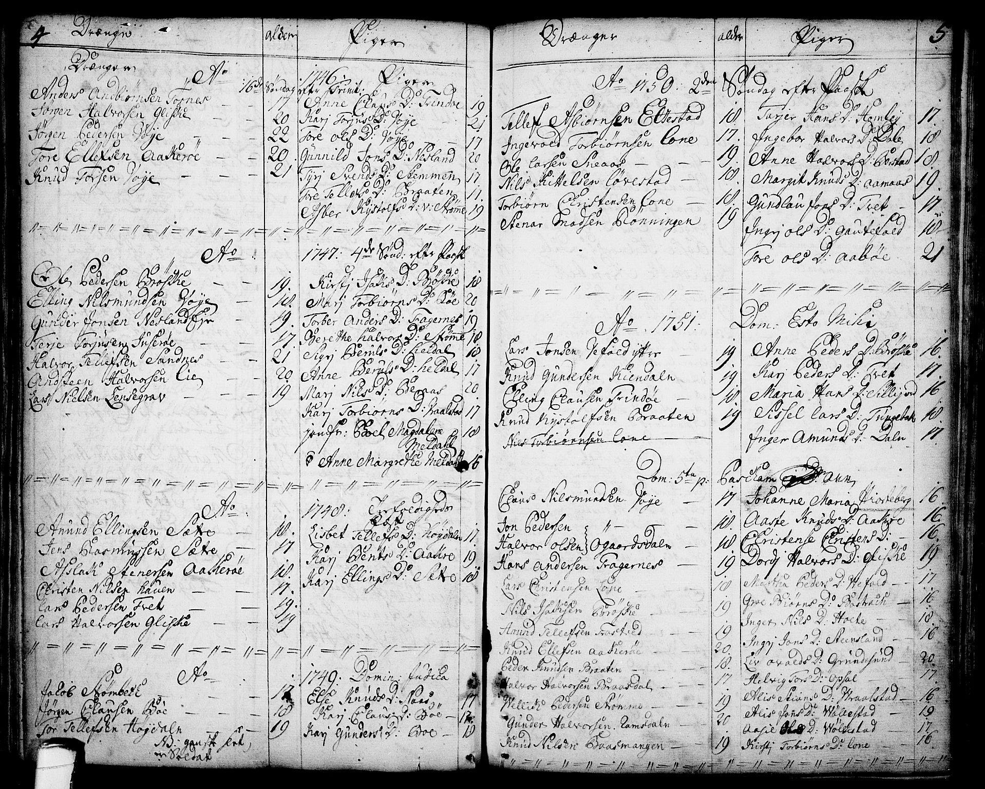 SAKO, Drangedal kirkebøker, F/Fa/L0001: Ministerialbok nr. 1, 1697-1767, s. 4-5