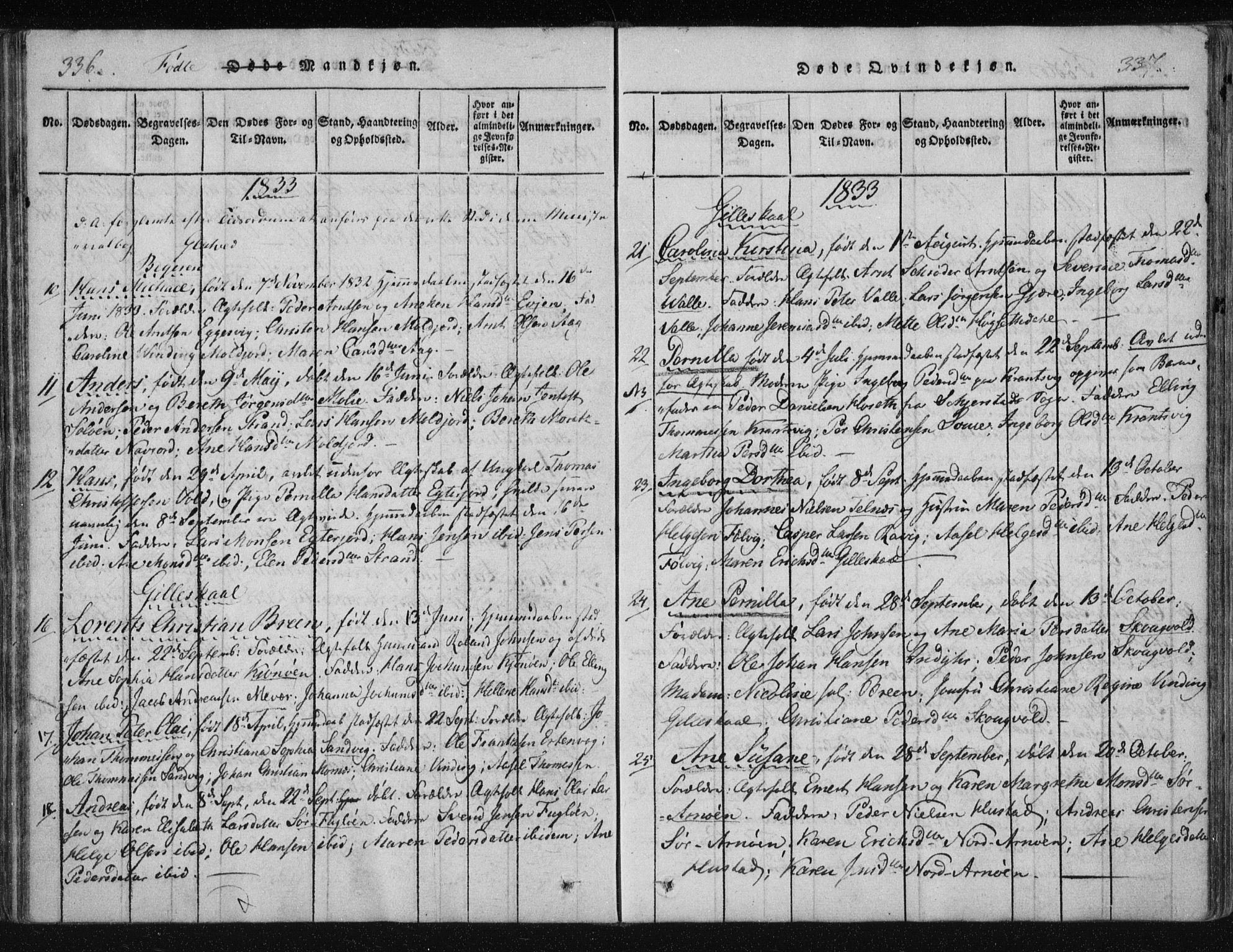 SAT, Ministerialprotokoller, klokkerbøker og fødselsregistre - Nordland, 805/L0096: Ministerialbok nr. 805A03, 1820-1837, s. 336-337