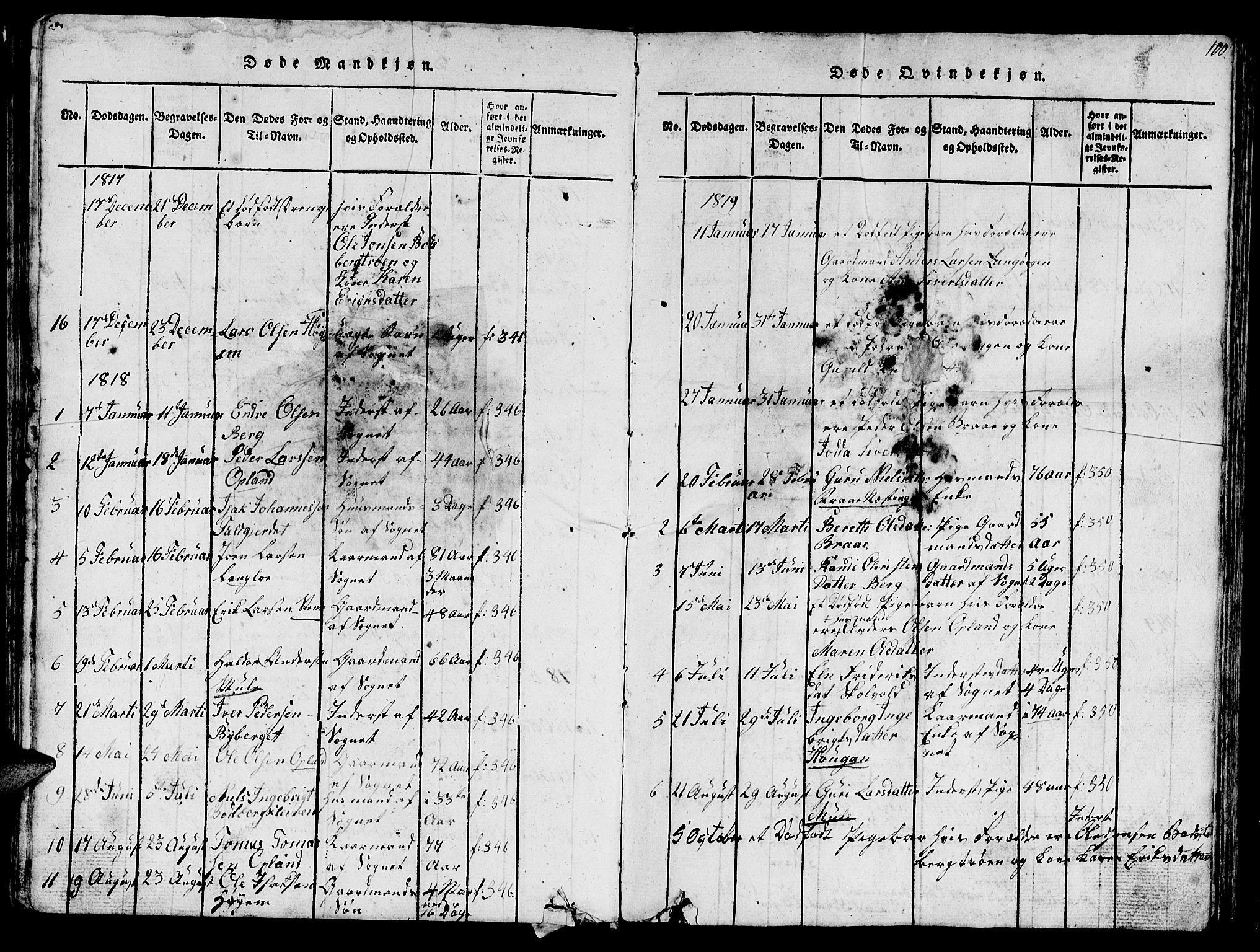 SAT, Ministerialprotokoller, klokkerbøker og fødselsregistre - Sør-Trøndelag, 612/L0385: Klokkerbok nr. 612C01, 1816-1845, s. 100