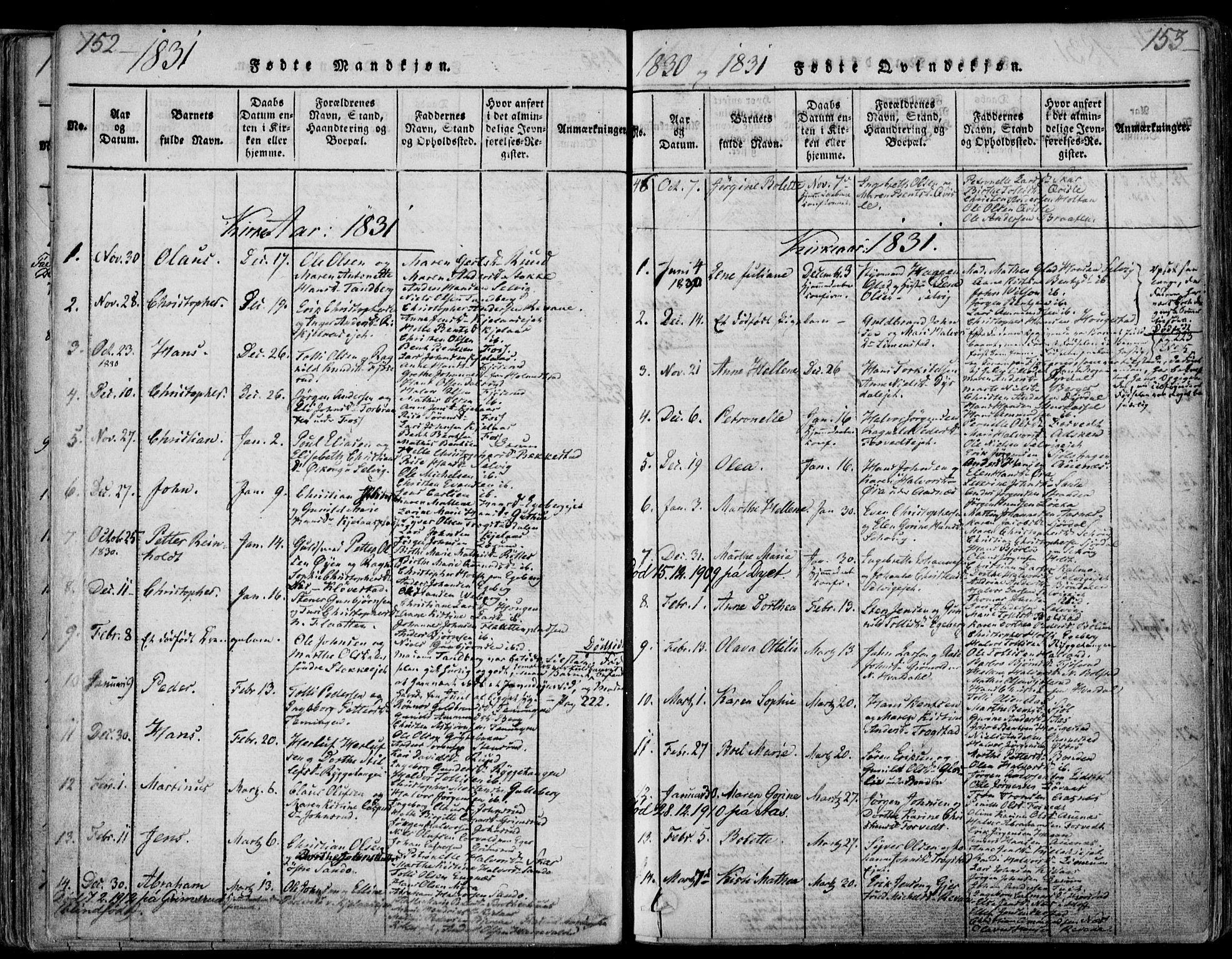 SAKO, Sande Kirkebøker, F/Fa/L0003: Ministerialbok nr. 3, 1814-1847, s. 152-153