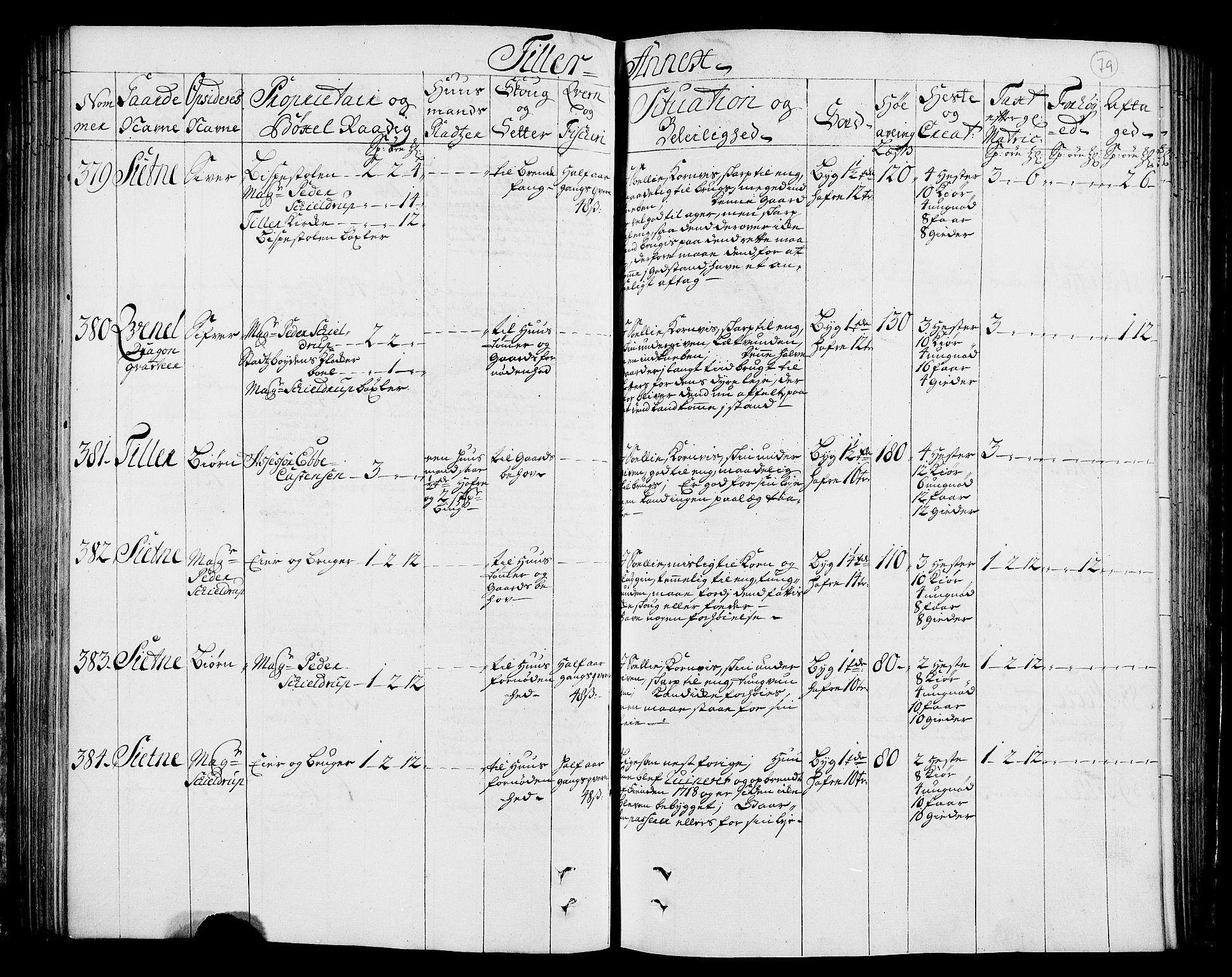 RA, Rentekammeret inntil 1814, Realistisk ordnet avdeling, N/Nb/Nbf/L0160: Strinda og Selbu eksaminasjonsprotokoll, 1723, s. 78b-79a
