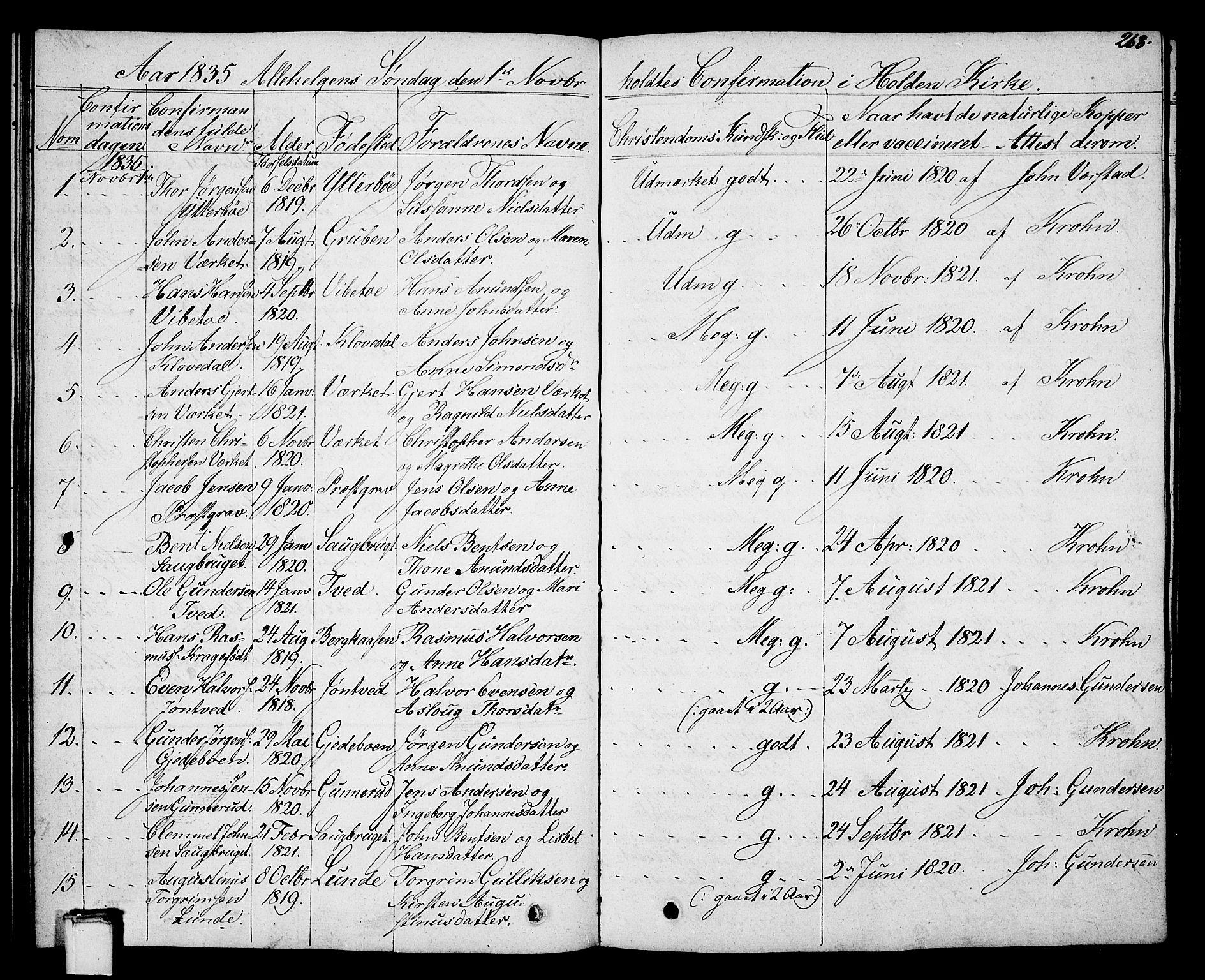 SAKO, Holla kirkebøker, G/Ga/L0002: Klokkerbok nr. I 2, 1830-1848, s. 268