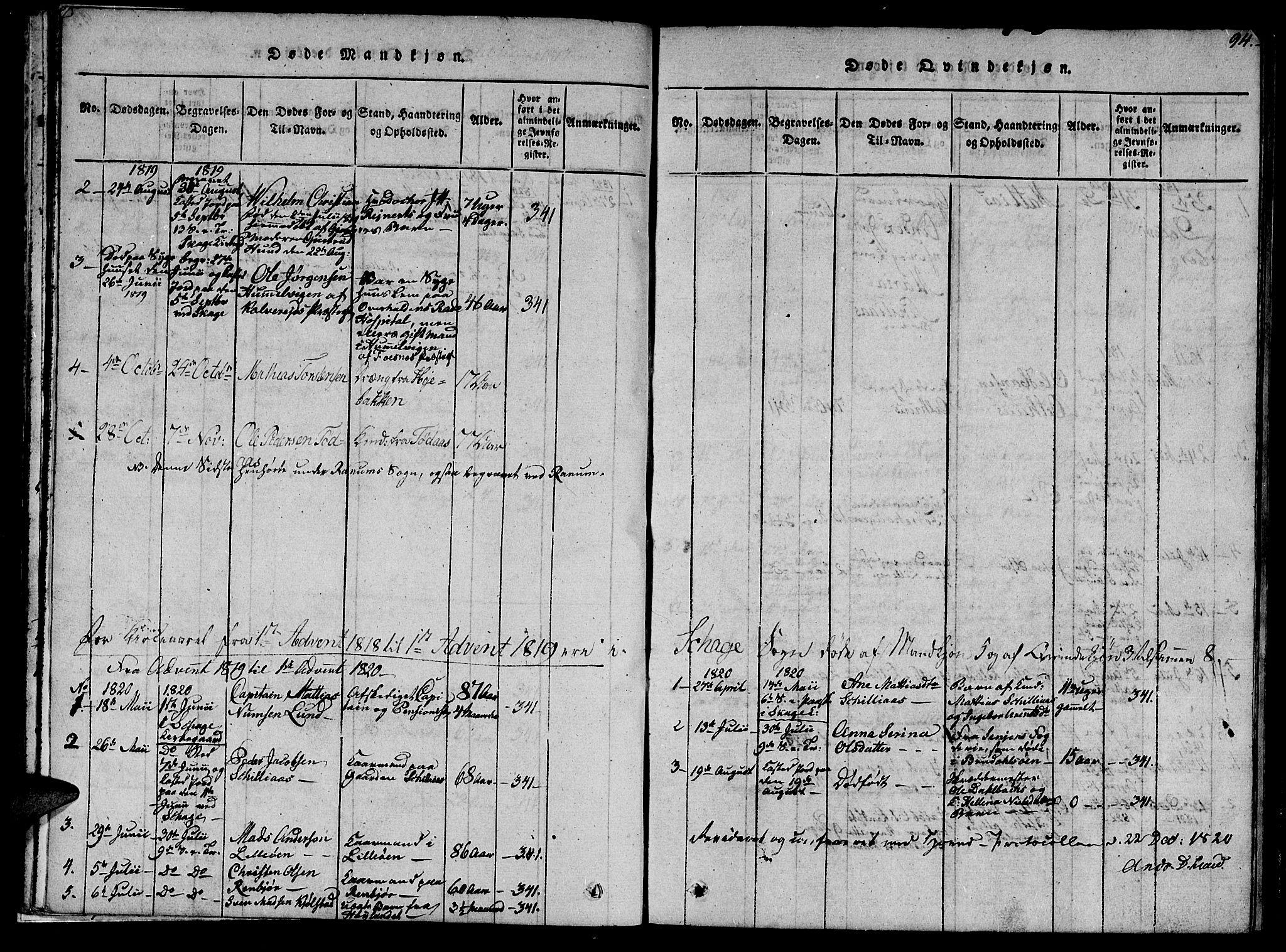 SAT, Ministerialprotokoller, klokkerbøker og fødselsregistre - Nord-Trøndelag, 766/L0565: Klokkerbok nr. 767C01, 1817-1823, s. 94