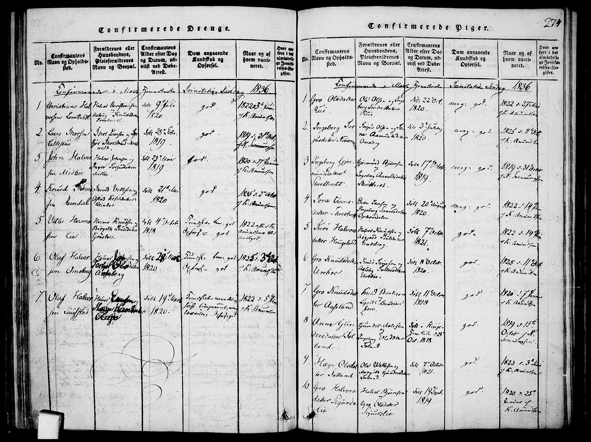 SAKO, Mo kirkebøker, F/Fa/L0004: Ministerialbok nr. I 4, 1814-1844, s. 274