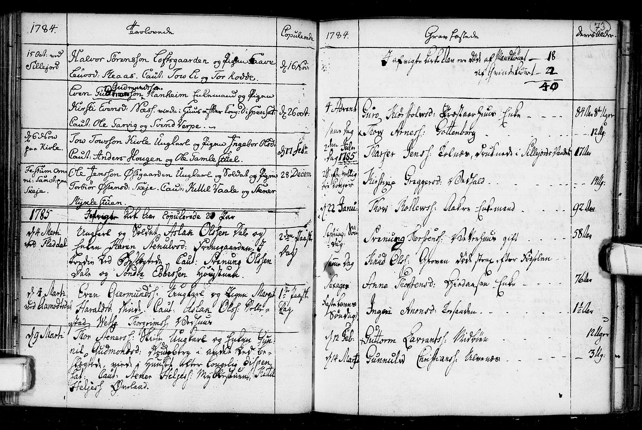 SAKO, Seljord kirkebøker, F/Fa/L0008: Ministerialbok nr. I 8, 1755-1814, s. 73