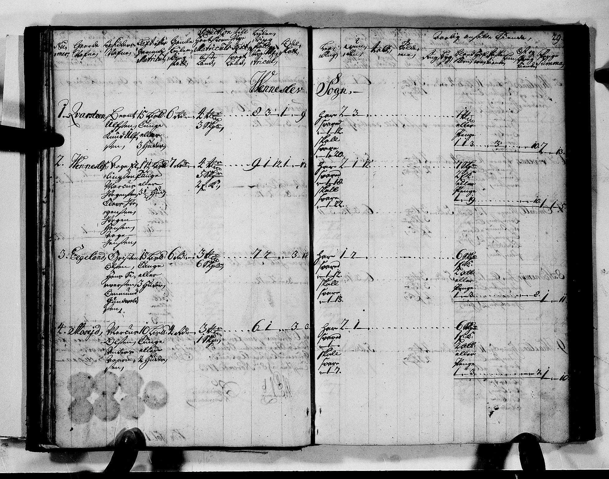 RA, Rentekammeret inntil 1814, Realistisk ordnet avdeling, N/Nb/Nbf/L0128: Mandal matrikkelprotokoll, 1723, s. 28b-29a