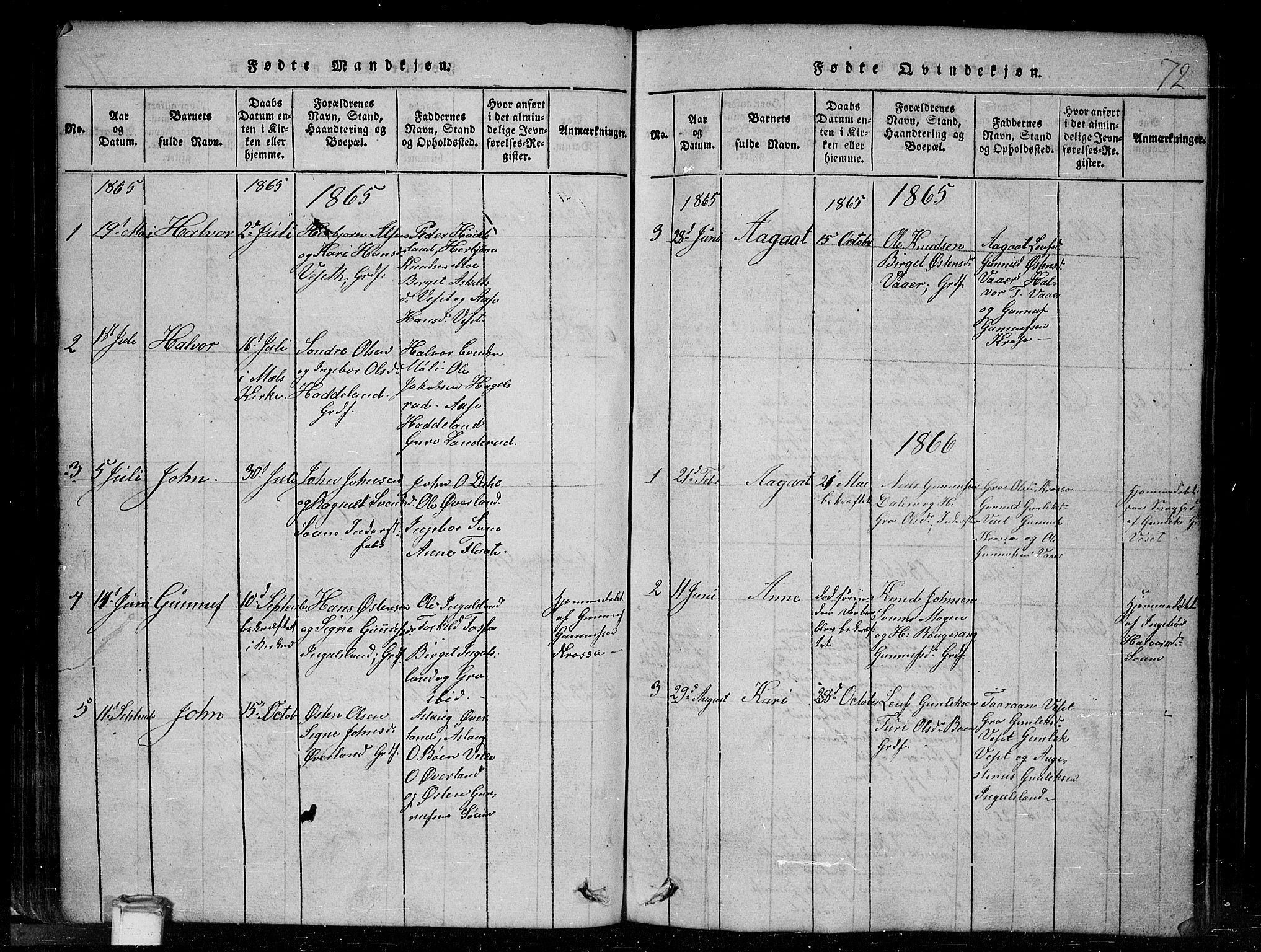 SAKO, Tinn kirkebøker, G/Gc/L0001: Klokkerbok nr. III 1, 1815-1879, s. 72
