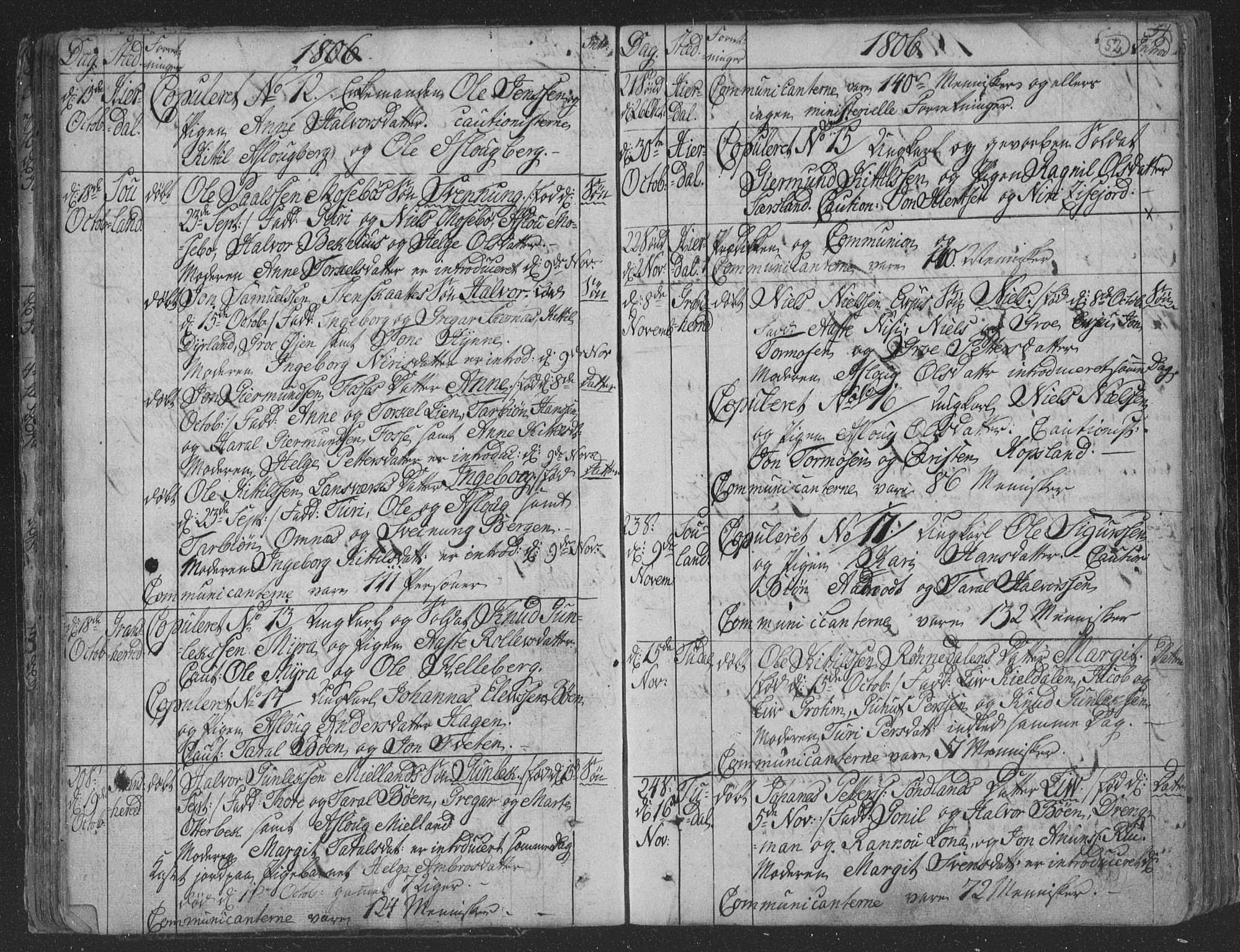 SAKO, Hjartdal kirkebøker, F/Fa/L0006: Ministerialbok nr. I 6, 1801-1814, s. 52