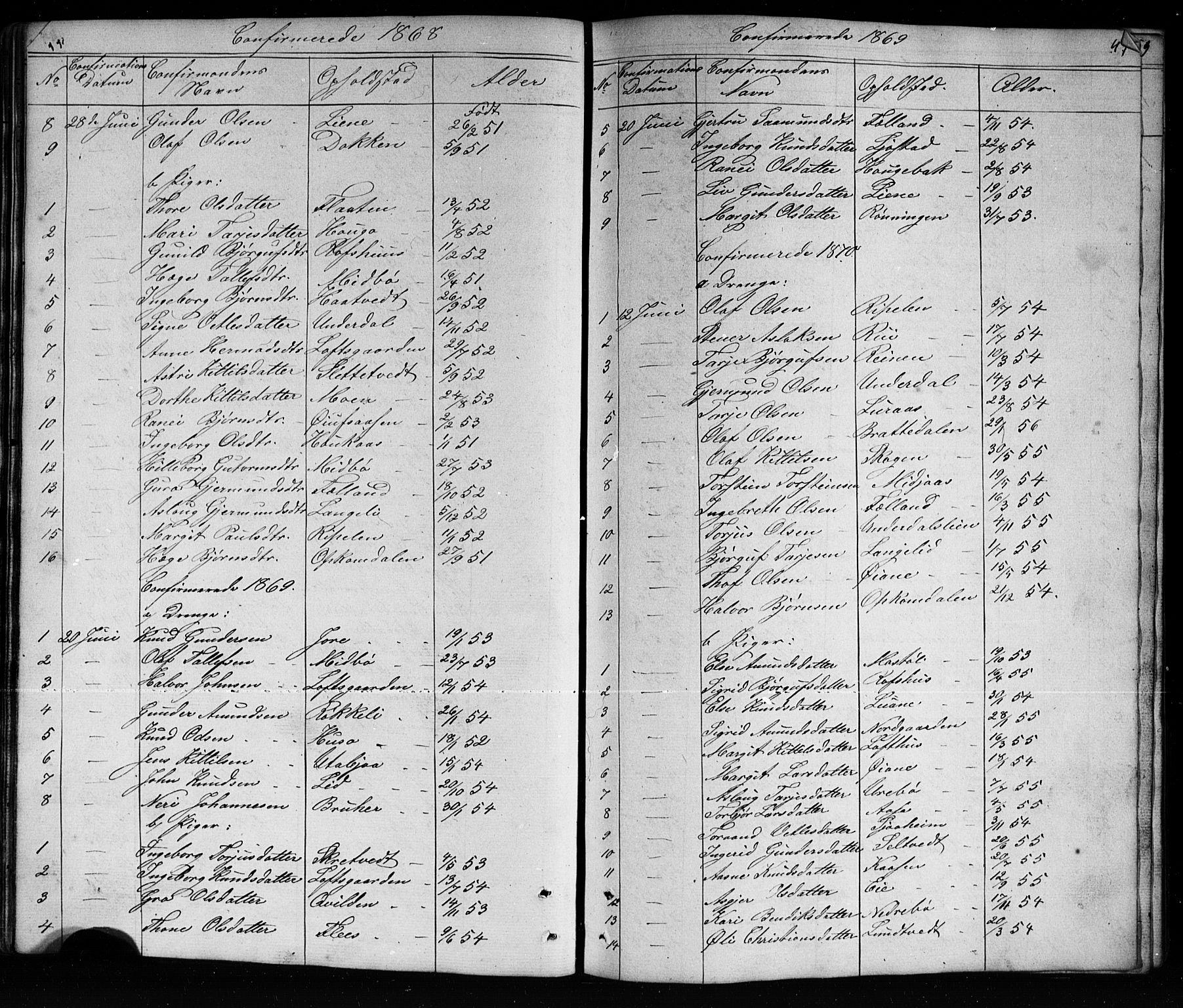 SAKO, Mo kirkebøker, G/Ga/L0001: Klokkerbok nr. I 1, 1851-1891, s. 47