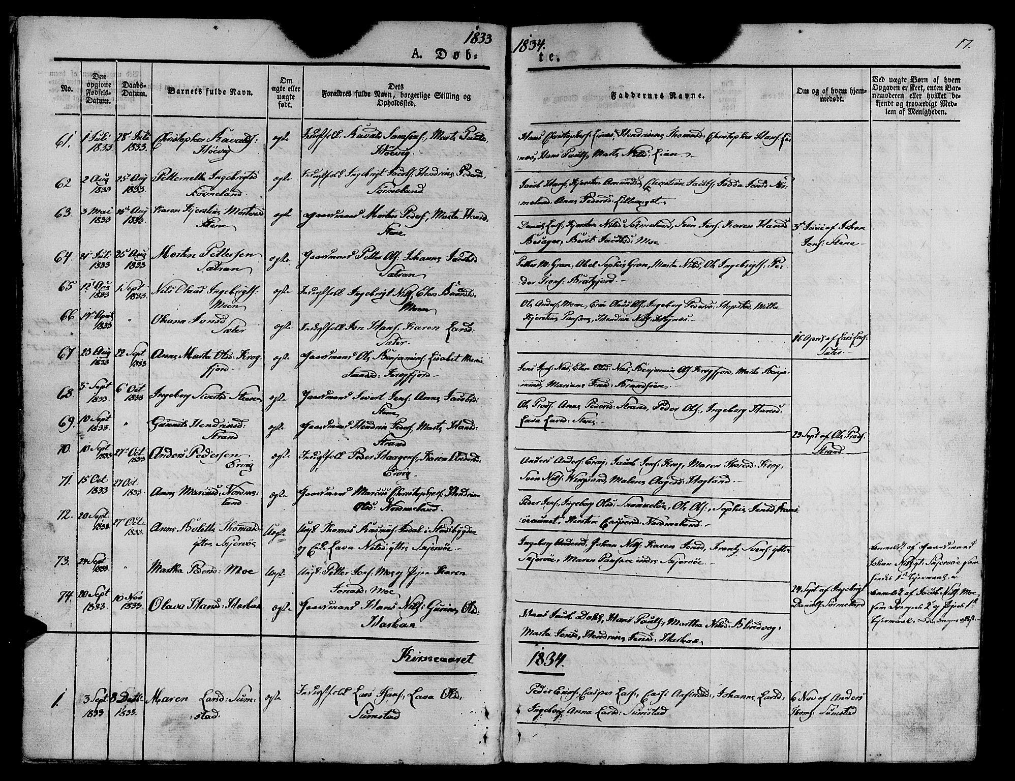 SAT, Ministerialprotokoller, klokkerbøker og fødselsregistre - Sør-Trøndelag, 657/L0703: Ministerialbok nr. 657A04, 1831-1846, s. 17