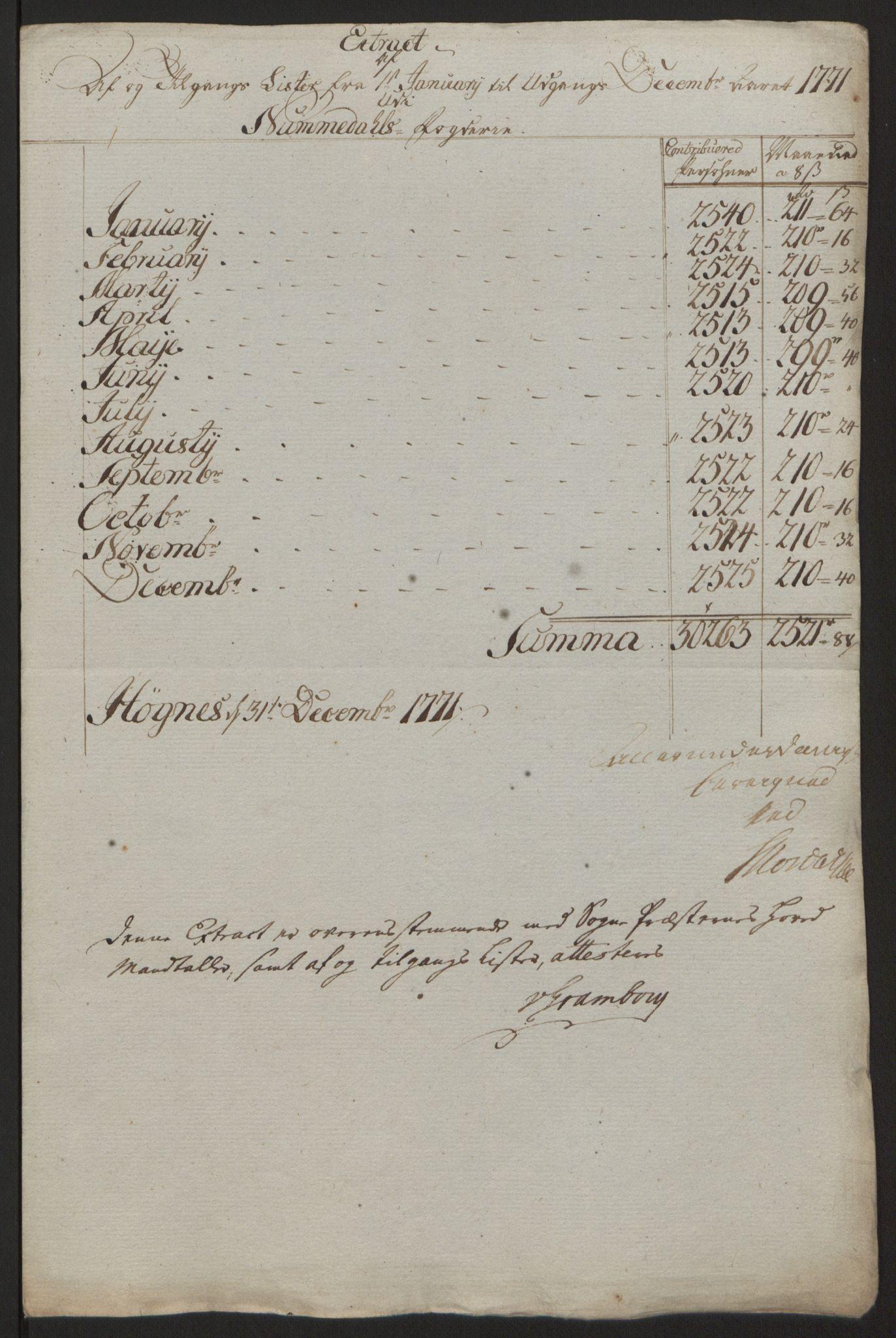 RA, Rentekammeret inntil 1814, Reviderte regnskaper, Fogderegnskap, R64/L4502: Ekstraskatten Namdal, 1762-1772, s. 398