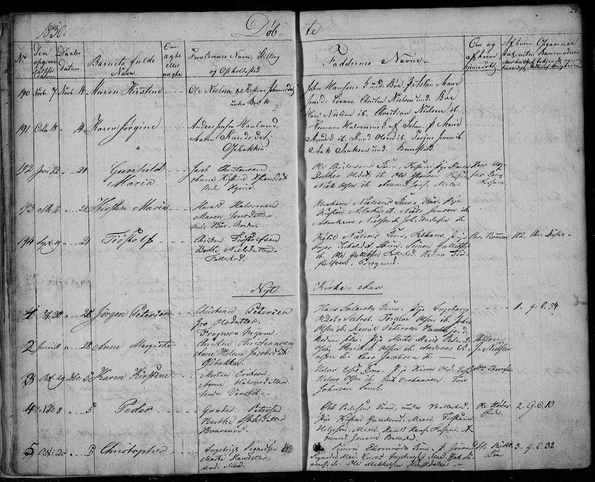 SAKO, Gjerpen kirkebøker, F/Fa/L0006: Ministerialbok nr. 6, 1829-1834, s. 21