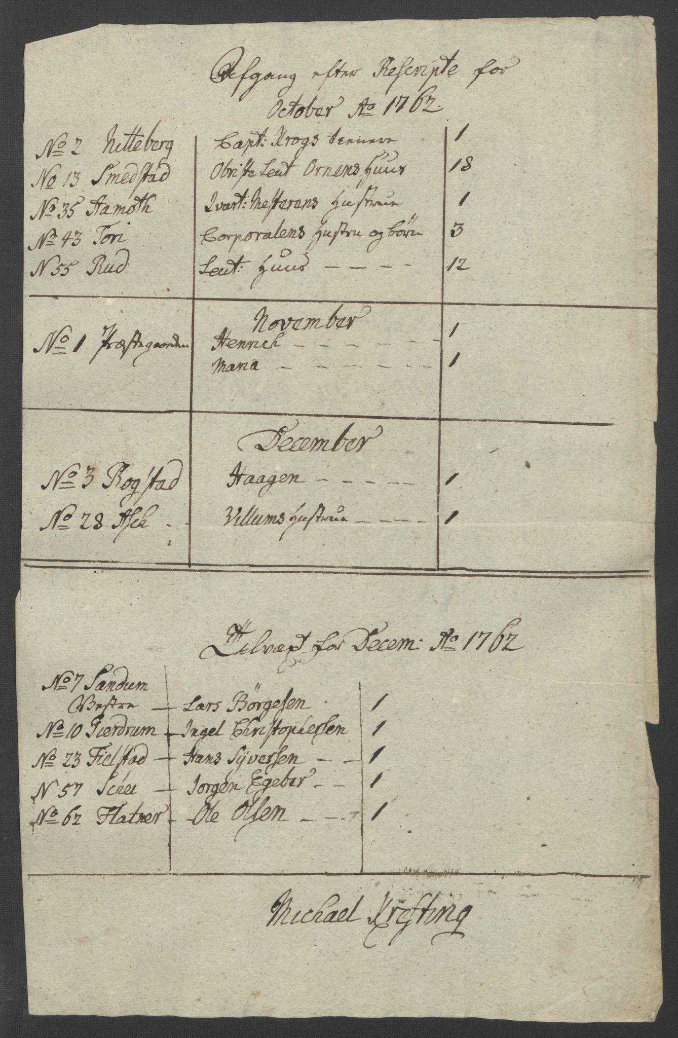 RA, Rentekammeret inntil 1814, Reviderte regnskaper, Fogderegnskap, R12/L0802: Ekstraskatten Øvre Romerike, 1762, s. 327