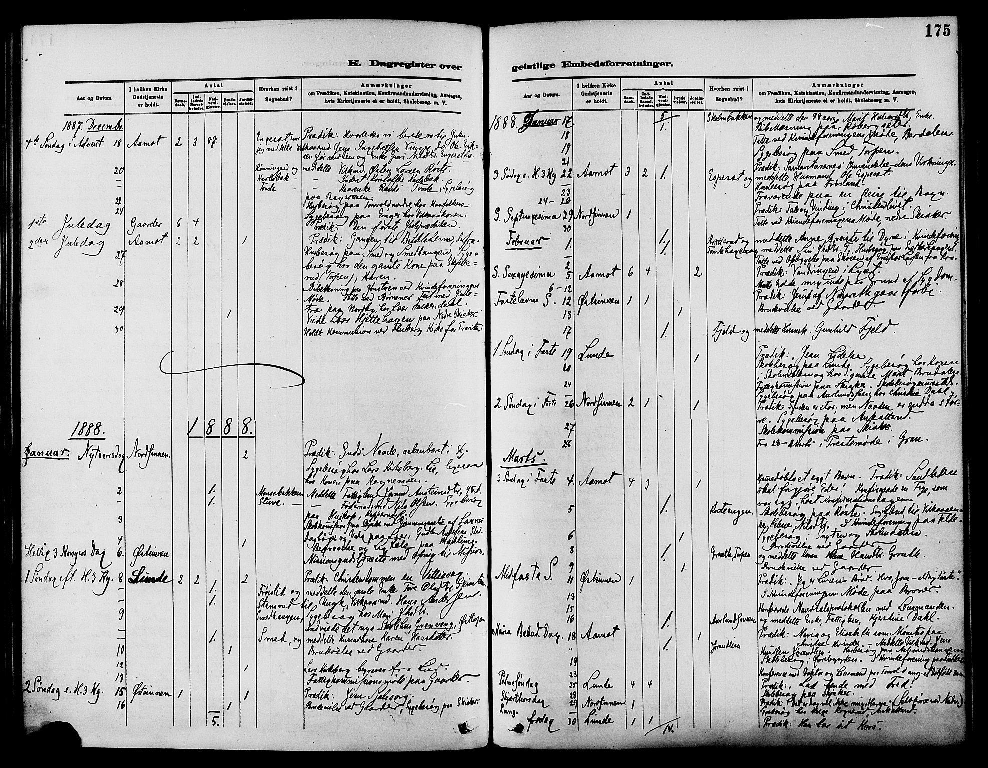 SAH, Nordre Land prestekontor, Ministerialbok nr. 3, 1882-1896, s. 175