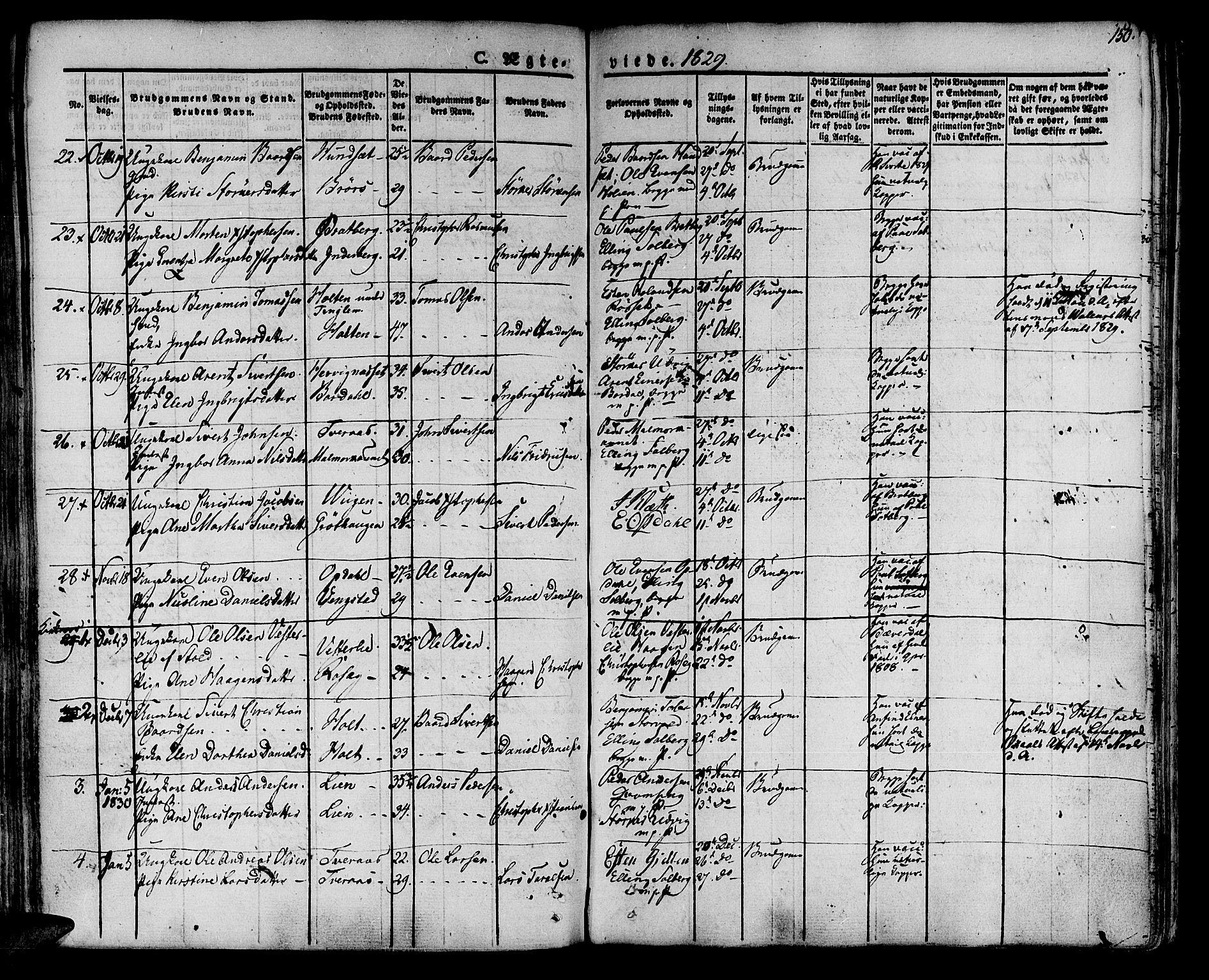 SAT, Ministerialprotokoller, klokkerbøker og fødselsregistre - Nord-Trøndelag, 741/L0390: Ministerialbok nr. 741A04, 1822-1836, s. 150
