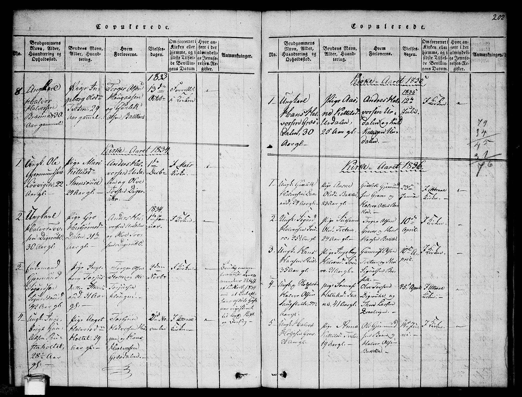 SAKO, Gransherad kirkebøker, G/Gb/L0001: Klokkerbok nr. II 1, 1815-1860, s. 202