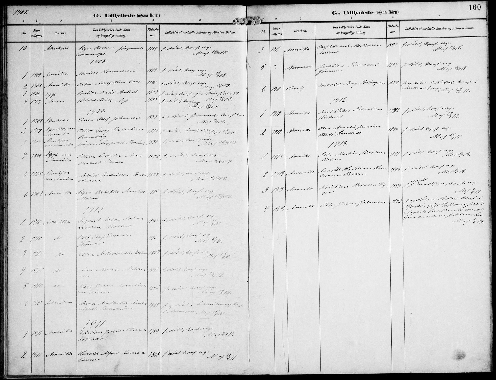 SAT, Ministerialprotokoller, klokkerbøker og fødselsregistre - Nord-Trøndelag, 745/L0430: Ministerialbok nr. 745A02, 1895-1913, s. 160