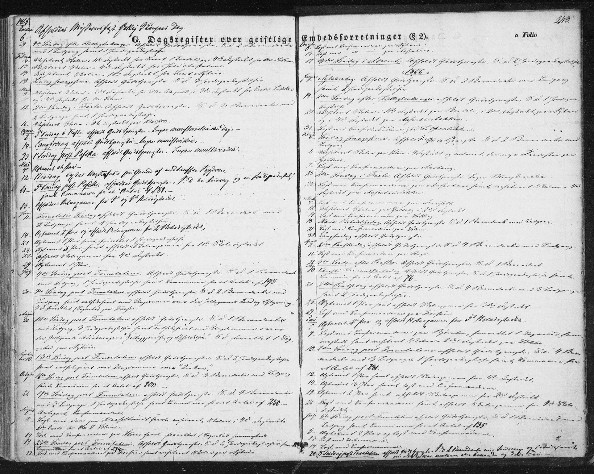 SAT, Ministerialprotokoller, klokkerbøker og fødselsregistre - Sør-Trøndelag, 689/L1038: Ministerialbok nr. 689A03, 1848-1872, s. 243