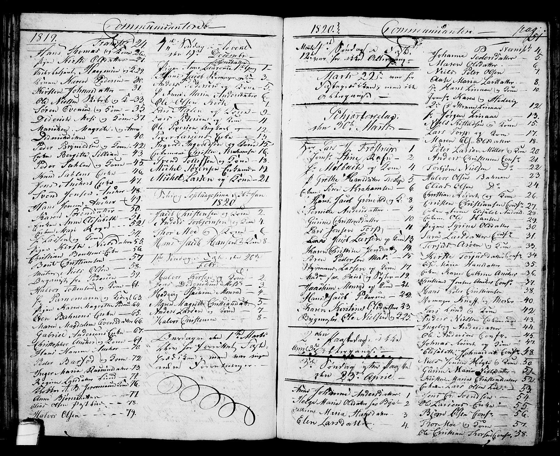 SAKO, Langesund kirkebøker, G/Ga/L0002: Klokkerbok nr. 2, 1801-1815, s. 51