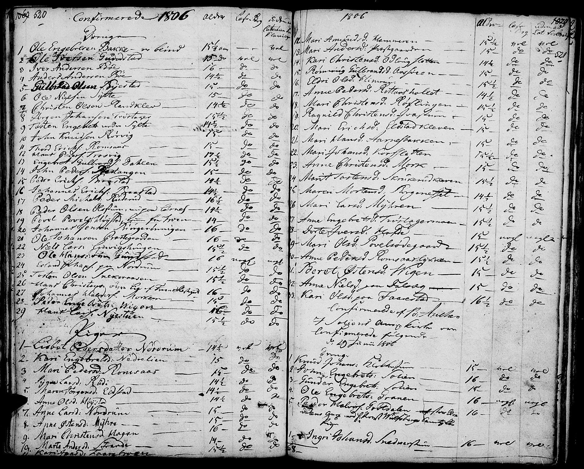 SAH, Ringebu prestekontor, Ministerialbok nr. 3, 1781-1820, s. 520-521