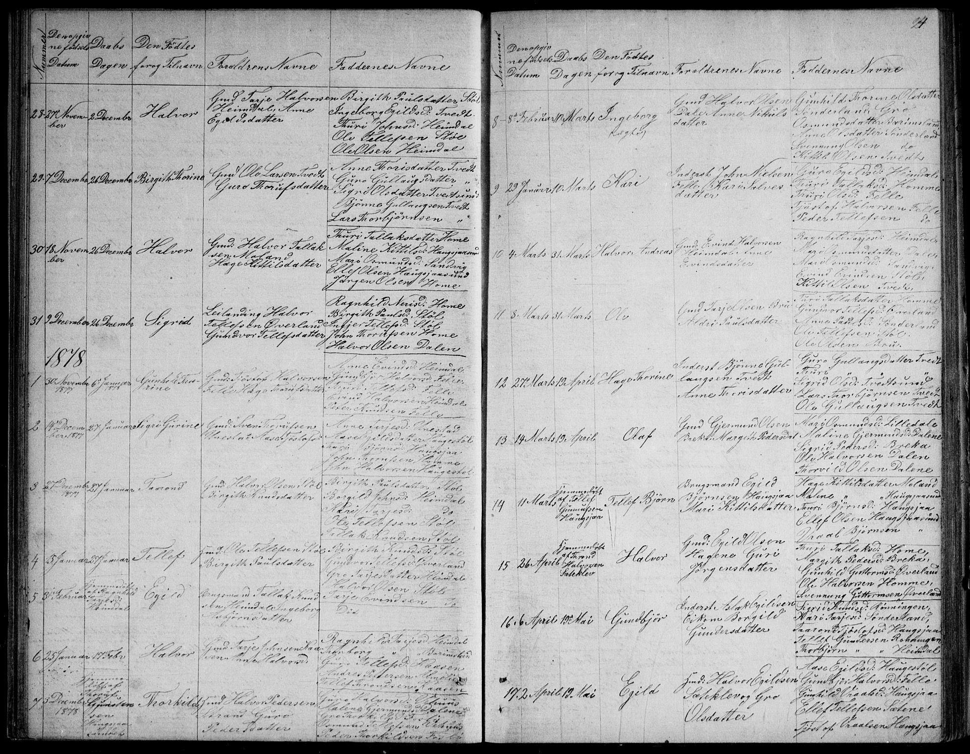 SAKO, Nissedal kirkebøker, G/Gb/L0002: Klokkerbok nr. II 2, 1863-1892, s. 24