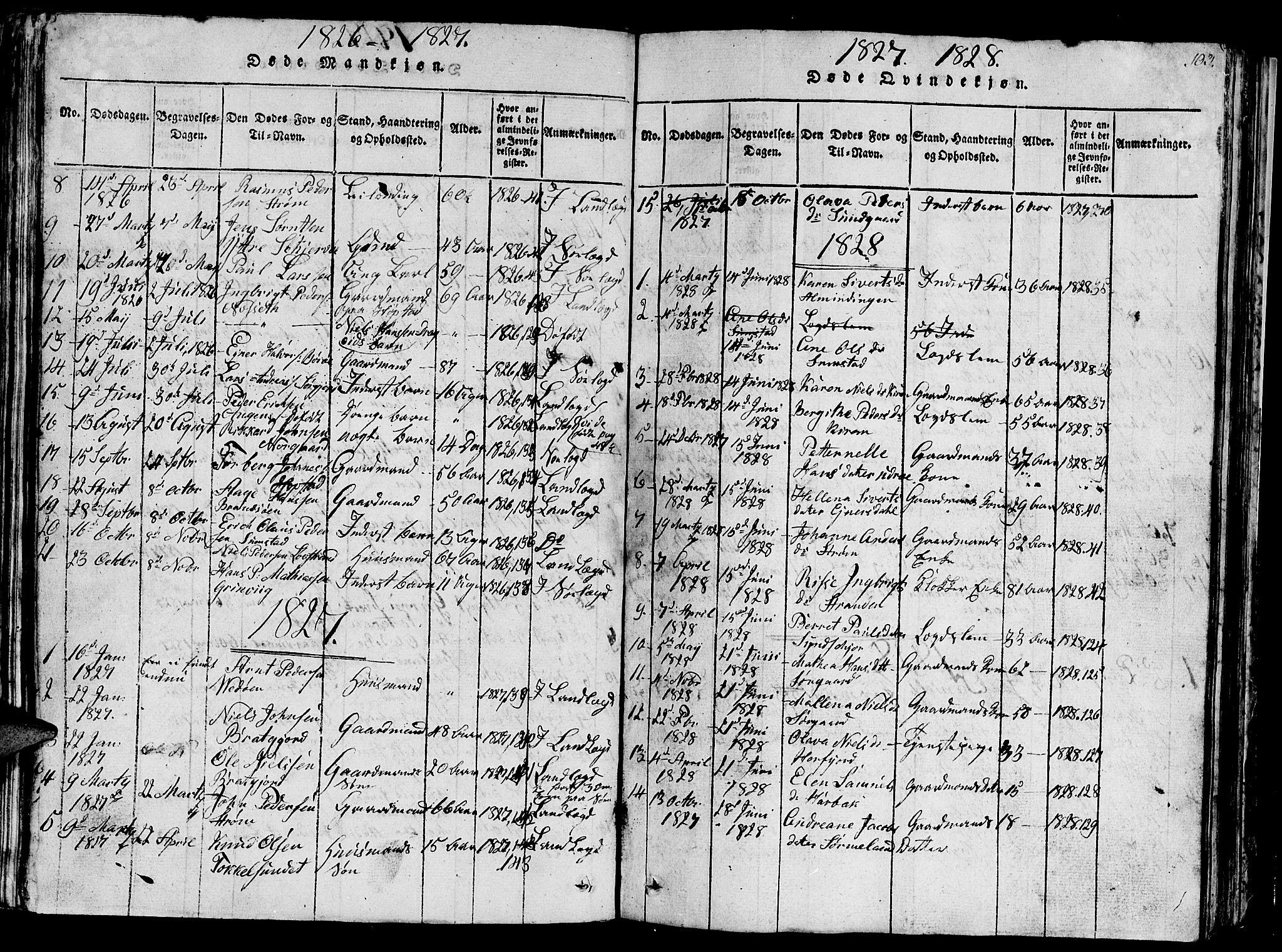 SAT, Ministerialprotokoller, klokkerbøker og fødselsregistre - Sør-Trøndelag, 657/L0714: Klokkerbok nr. 657C01, 1818-1868, s. 103
