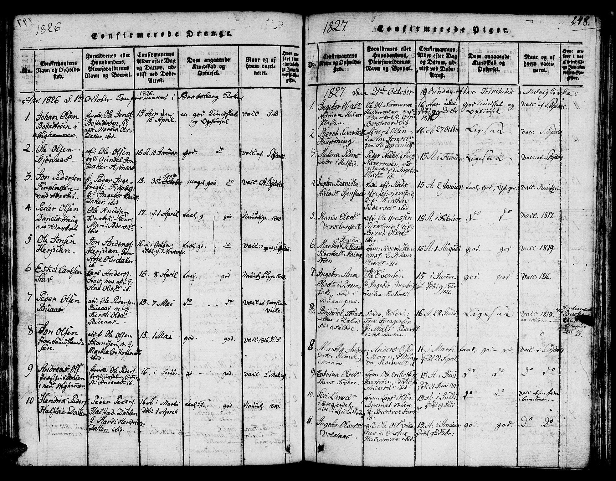 SAT, Ministerialprotokoller, klokkerbøker og fødselsregistre - Sør-Trøndelag, 616/L0420: Klokkerbok nr. 616C03, 1817-1835, s. 248