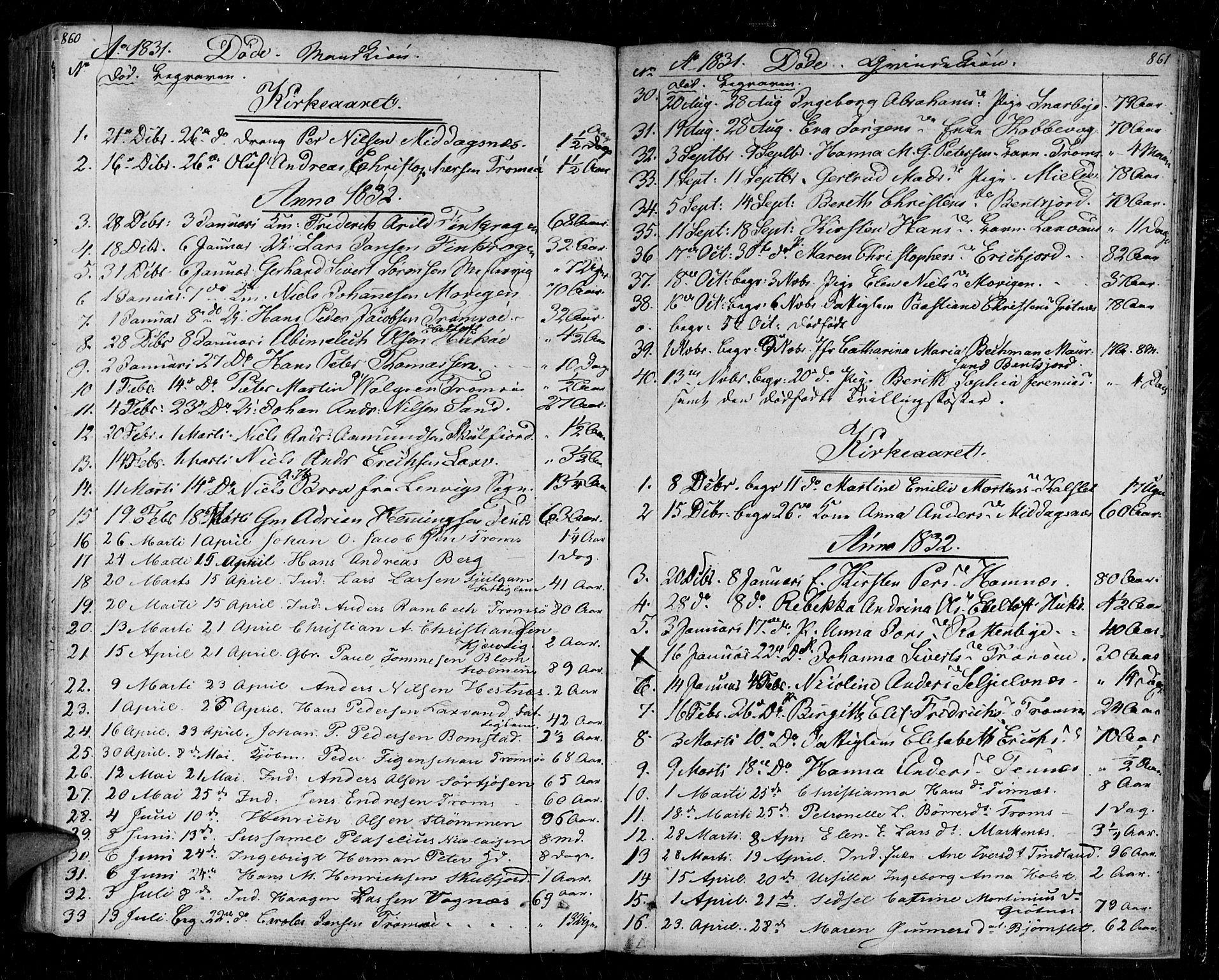 SATØ, Tromsø sokneprestkontor/stiftsprosti/domprosti, G/Ga/L0008kirke: Ministerialbok nr. 8, 1829-1837, s. 860-861