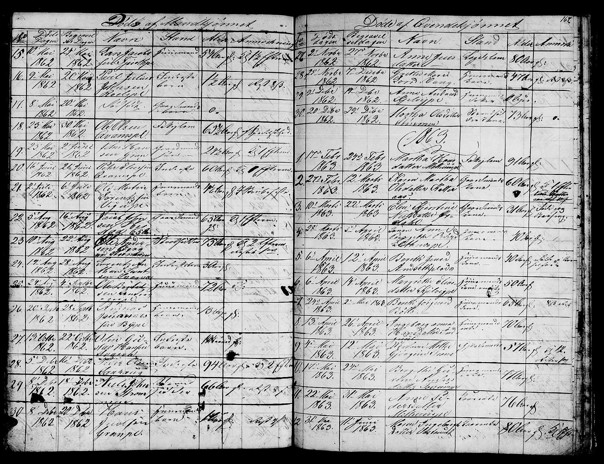 SAT, Ministerialprotokoller, klokkerbøker og fødselsregistre - Nord-Trøndelag, 730/L0299: Klokkerbok nr. 730C02, 1849-1871, s. 167