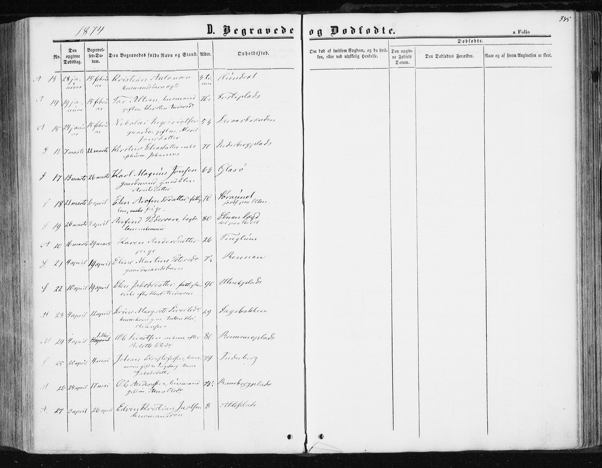 SAT, Ministerialprotokoller, klokkerbøker og fødselsregistre - Nord-Trøndelag, 741/L0394: Ministerialbok nr. 741A08, 1864-1877, s. 345