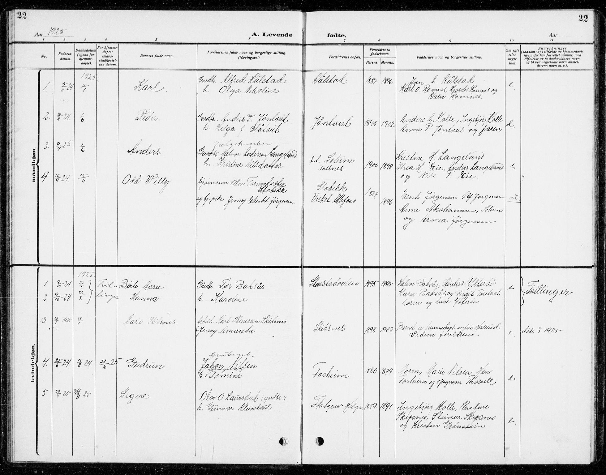 SAKO, Holla kirkebøker, G/Gb/L0003: Klokkerbok nr. II 3, 1914-1941, s. 22
