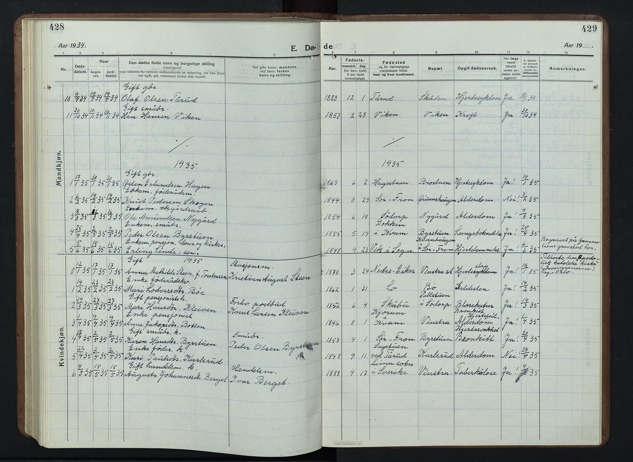 SAH, Nord-Fron prestekontor, Klokkerbok nr. 7, 1915-1946, s. 428-429
