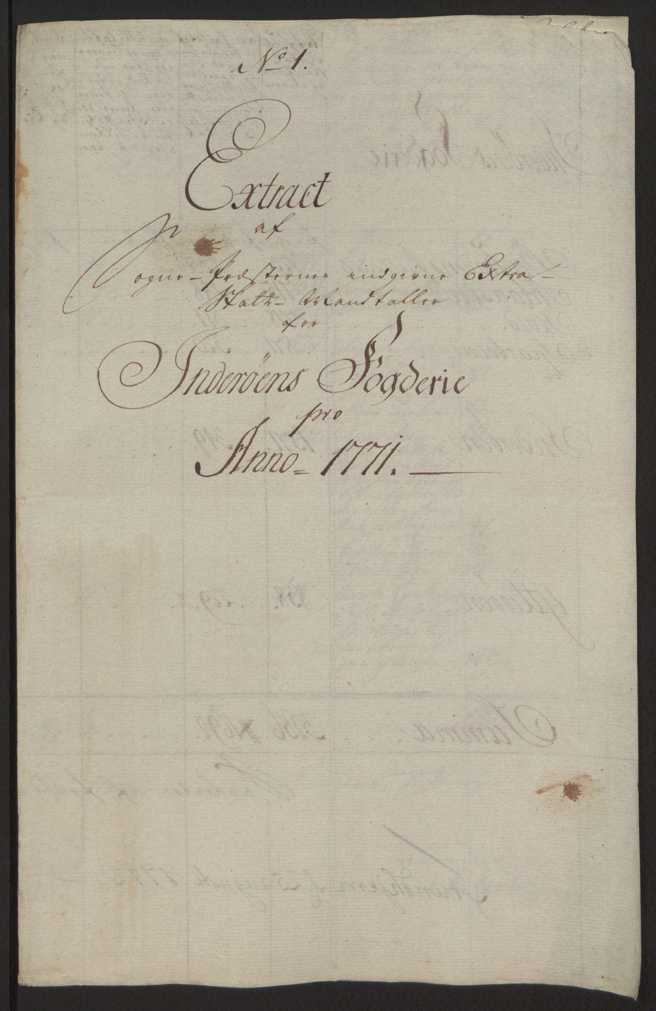 RA, Rentekammeret inntil 1814, Reviderte regnskaper, Fogderegnskap, R63/L4420: Ekstraskatten Inderøy, 1762-1772, s. 423