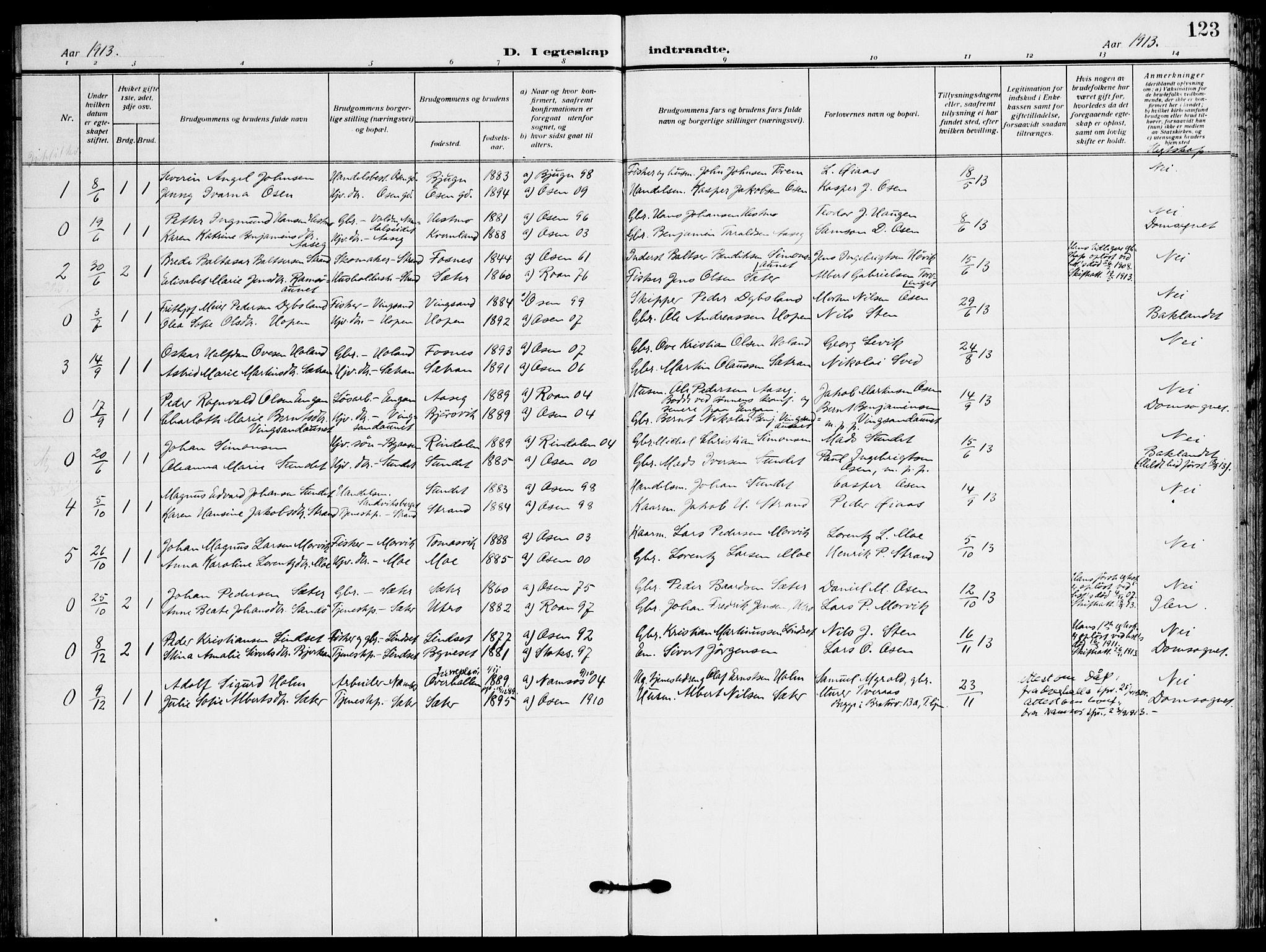 SAT, Ministerialprotokoller, klokkerbøker og fødselsregistre - Sør-Trøndelag, 658/L0724: Ministerialbok nr. 658A03, 1912-1924, s. 123