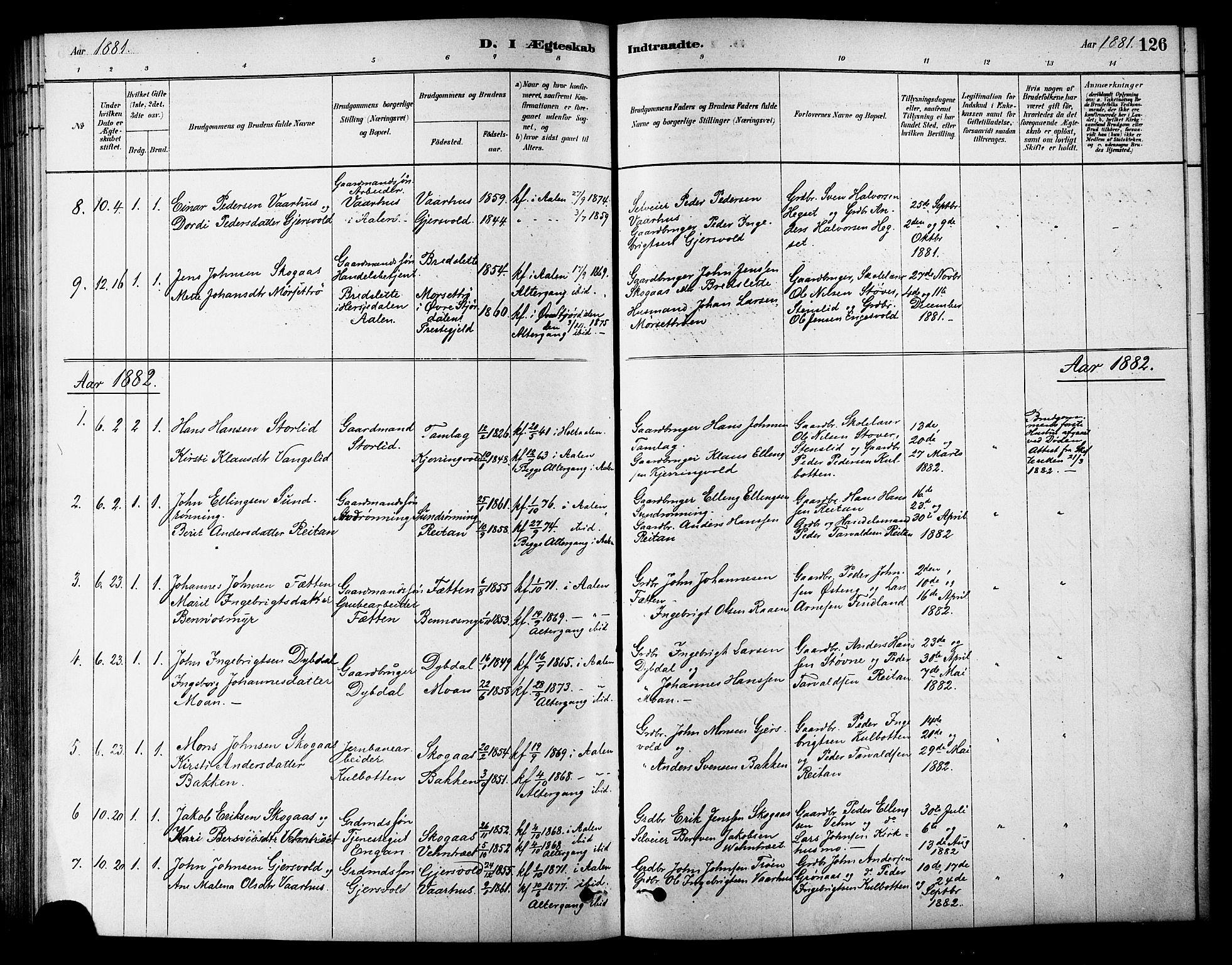 SAT, Ministerialprotokoller, klokkerbøker og fødselsregistre - Sør-Trøndelag, 686/L0983: Ministerialbok nr. 686A01, 1879-1890, s. 126