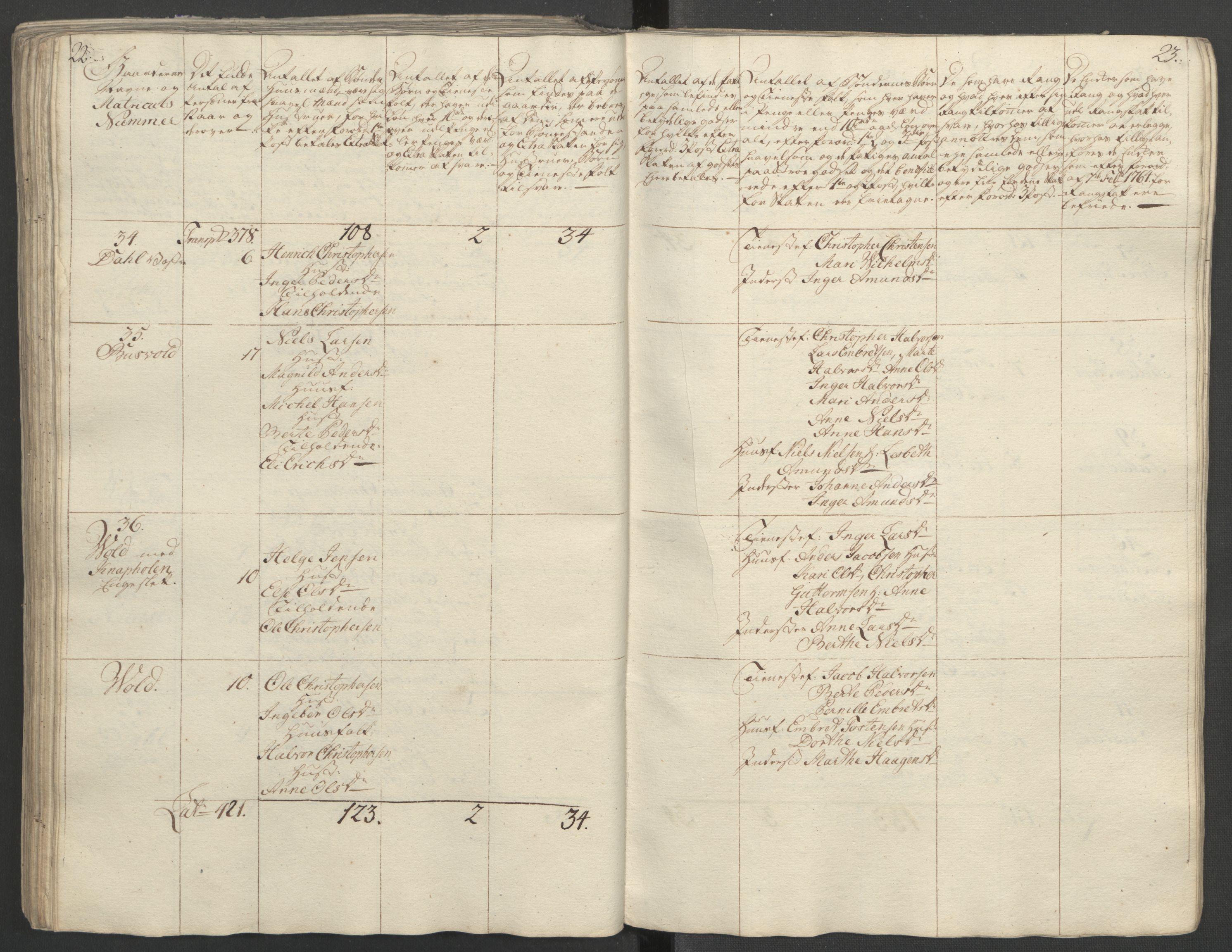 RA, Rentekammeret inntil 1814, Reviderte regnskaper, Fogderegnskap, R16/L1148: Ekstraskatten Hedmark, 1764, s. 228