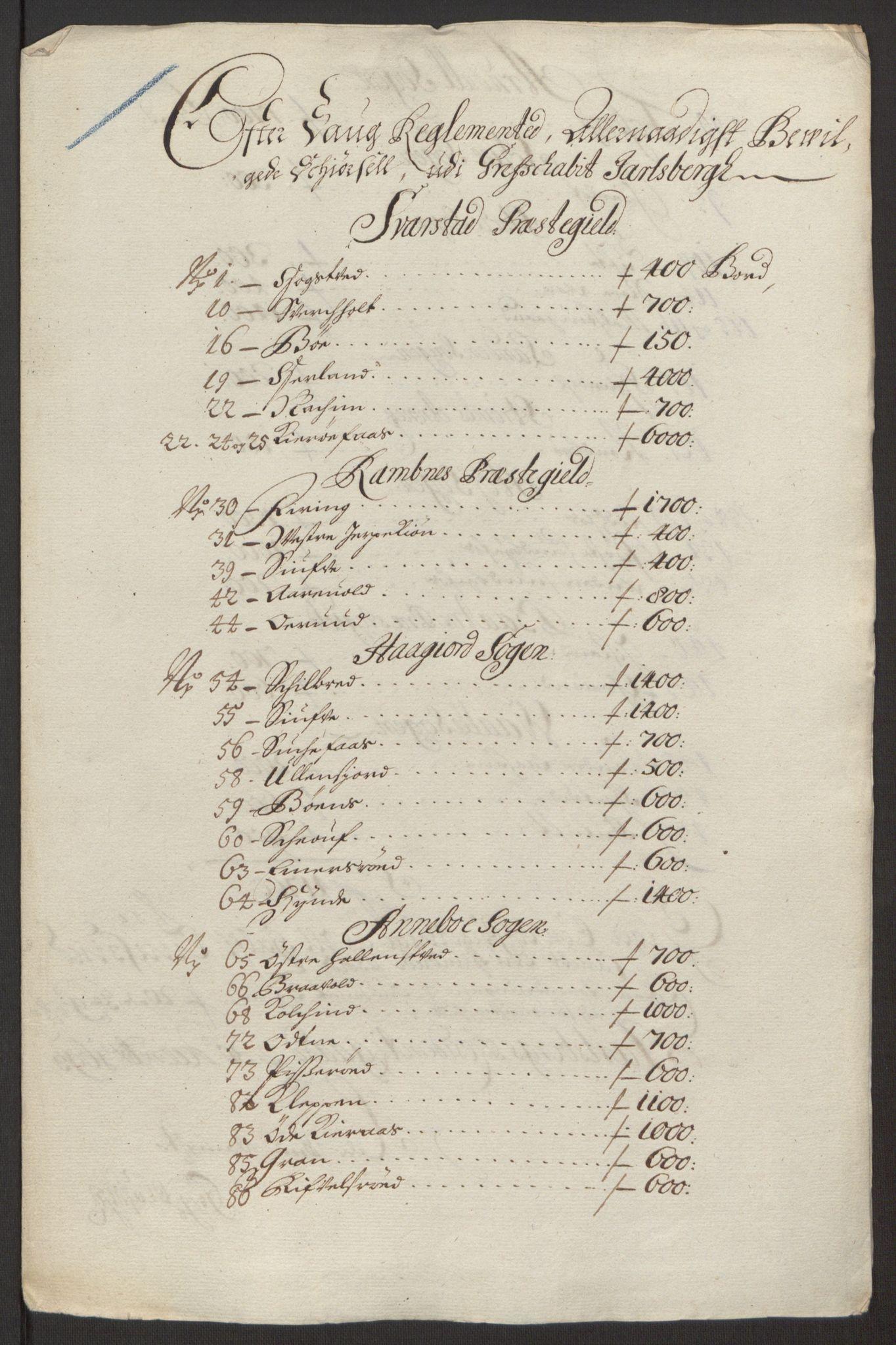 RA, Rentekammeret inntil 1814, Reviderte regnskaper, Fogderegnskap, R32/L1866: Fogderegnskap Jarlsberg grevskap, 1693, s. 385