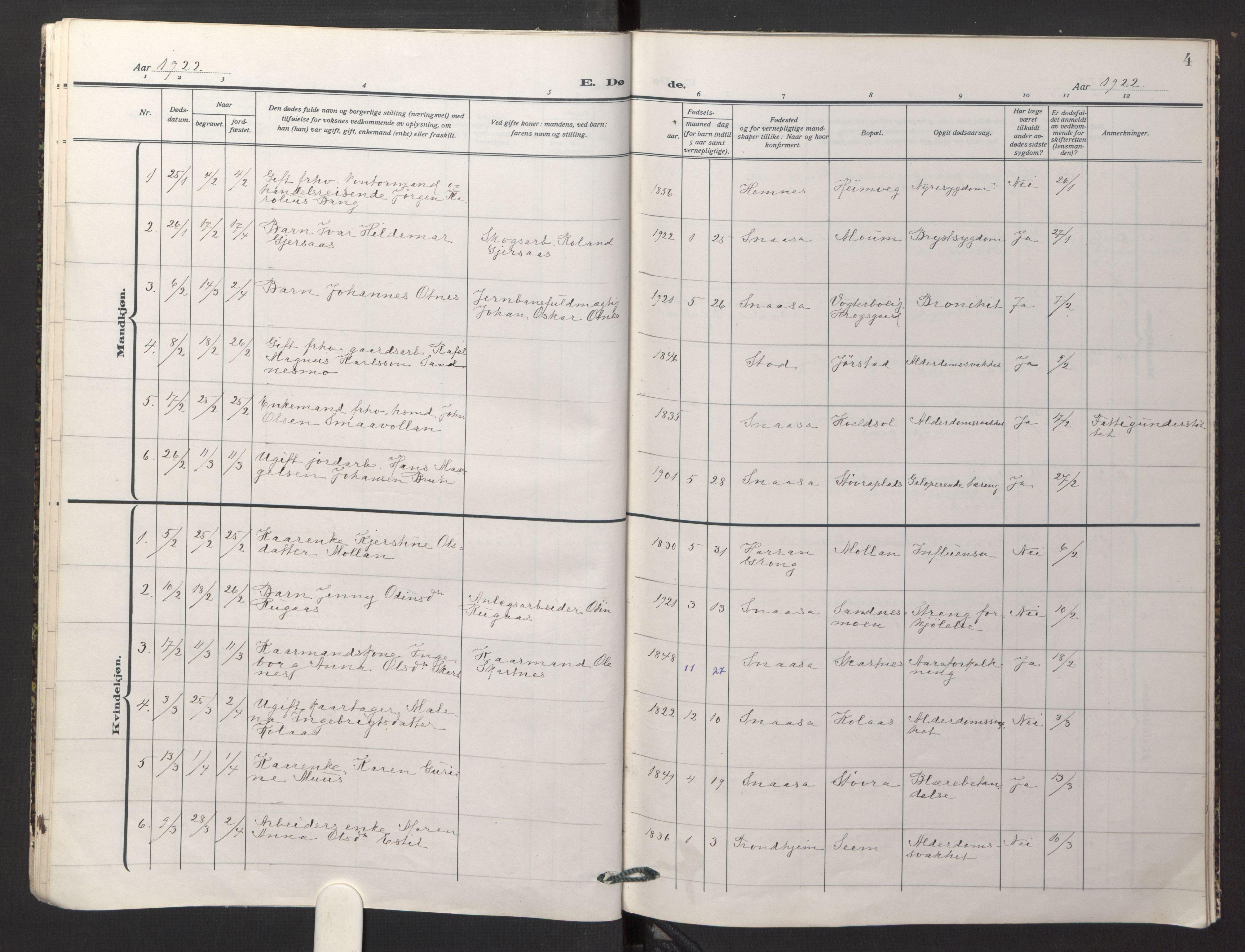 SAT, Ministerialprotokoller, klokkerbøker og fødselsregistre - Nord-Trøndelag, 749/L0478: Ministerialbok nr. 749A12, 1921-1925, s. 4