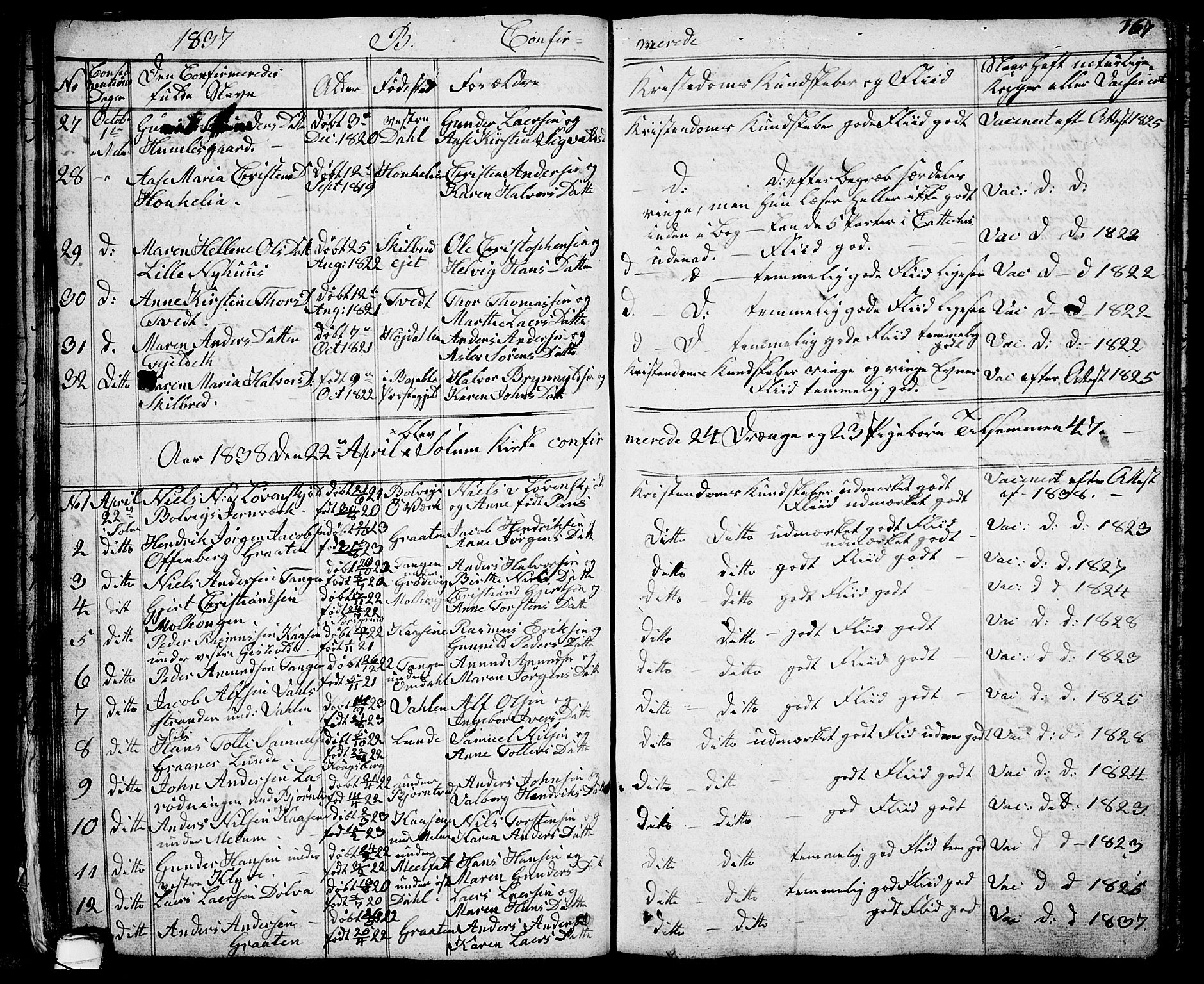 SAKO, Solum kirkebøker, G/Ga/L0002: Klokkerbok nr. I 2, 1834-1848, s. 167