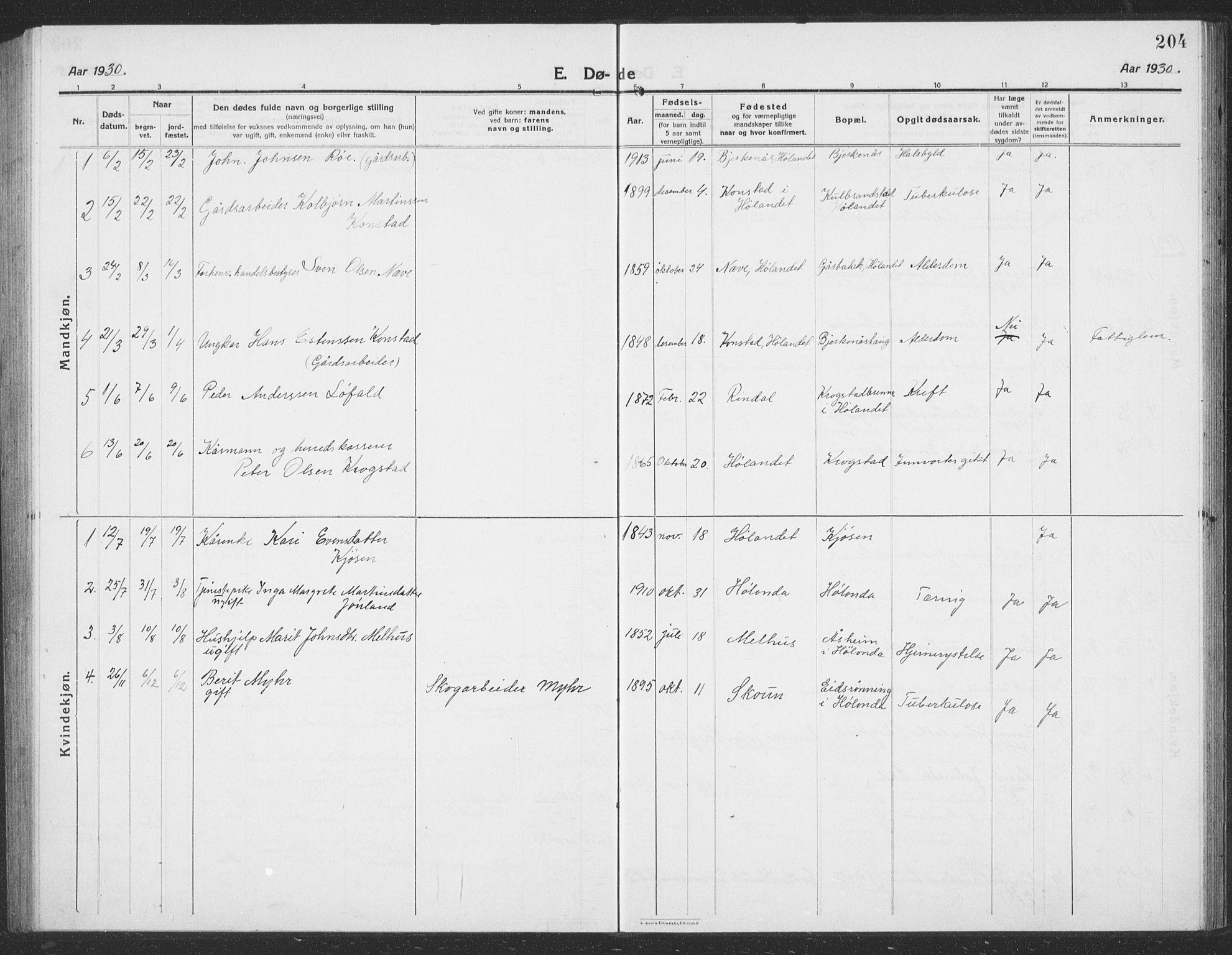 SAT, Ministerialprotokoller, klokkerbøker og fødselsregistre - Sør-Trøndelag, 694/L1134: Klokkerbok nr. 694C06, 1915-1937, s. 204