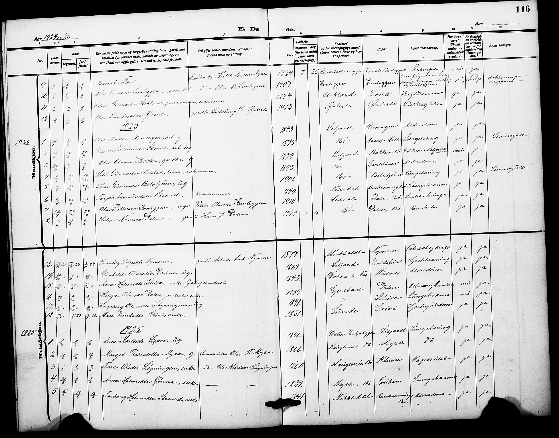 SAKO, Bø kirkebøker, G/Ga/L0008: Klokkerbok nr. 8, 1920-1930, s. 116