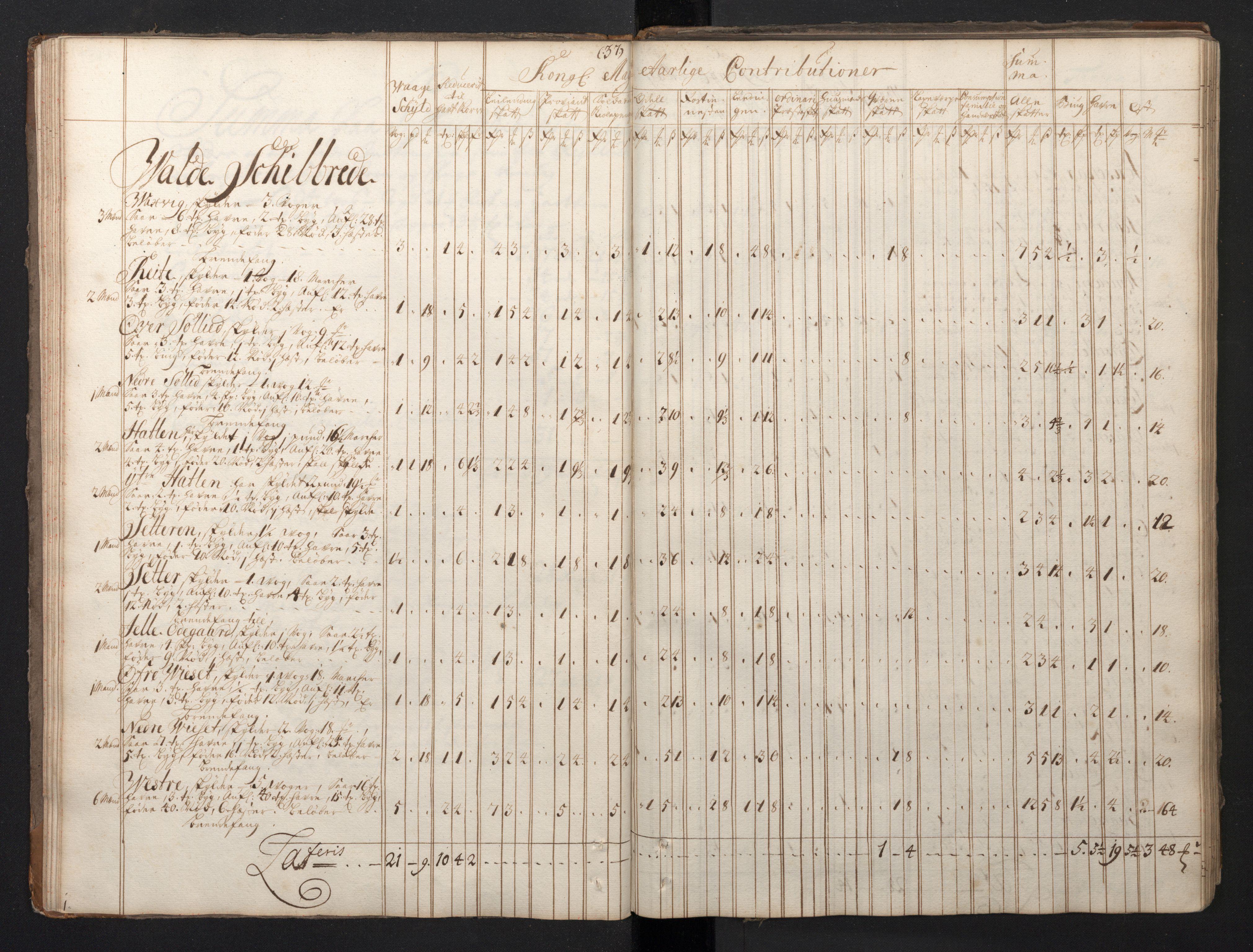 RA, Rentekammeret inntil 1814, Realistisk ordnet avdeling, N/Nb/Nbf/L0149: Sunnmøre, prøvematrikkel, 1714, s. 36b-37a