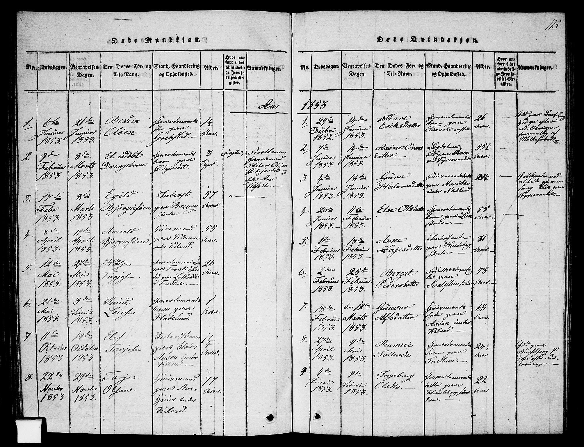 SAKO, Fyresdal kirkebøker, G/Ga/L0002: Klokkerbok nr. I 2, 1815-1857, s. 125