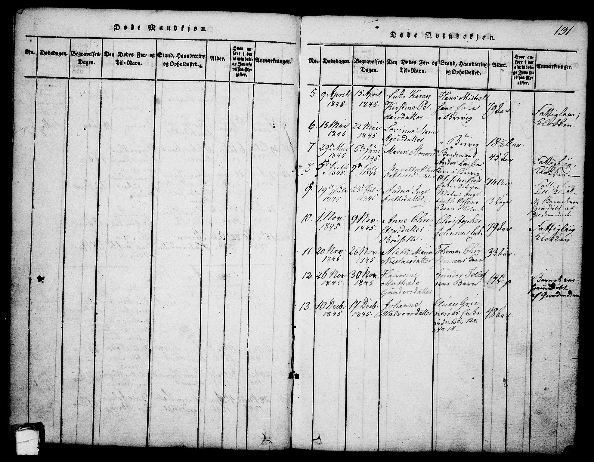 SAKO, Brevik kirkebøker, G/Ga/L0001: Klokkerbok nr. 1, 1814-1845, s. 131